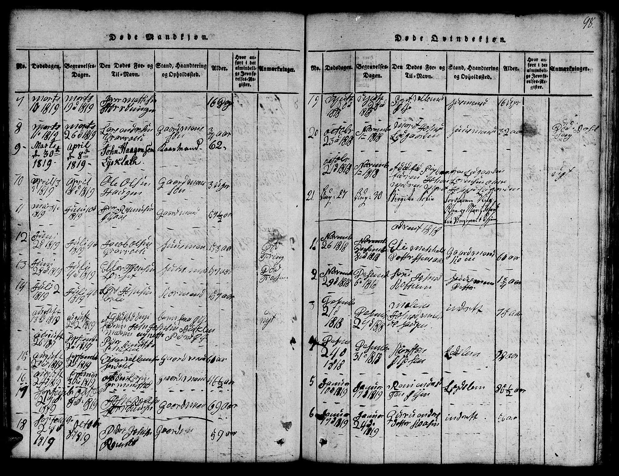 SAT, Ministerialprotokoller, klokkerbøker og fødselsregistre - Sør-Trøndelag, 691/L1092: Klokkerbok nr. 691C03, 1816-1852, s. 98