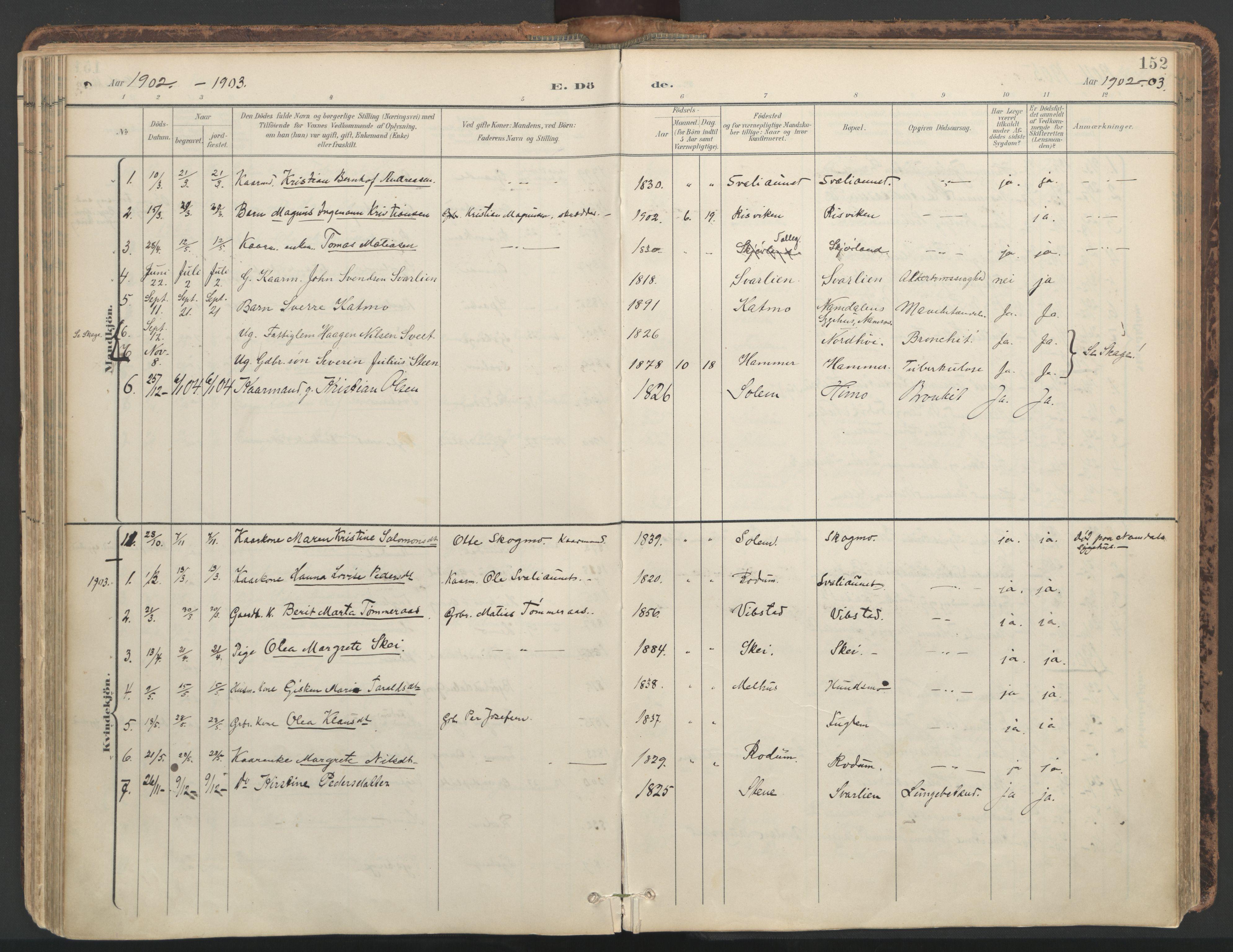 SAT, Ministerialprotokoller, klokkerbøker og fødselsregistre - Nord-Trøndelag, 764/L0556: Ministerialbok nr. 764A11, 1897-1924, s. 152
