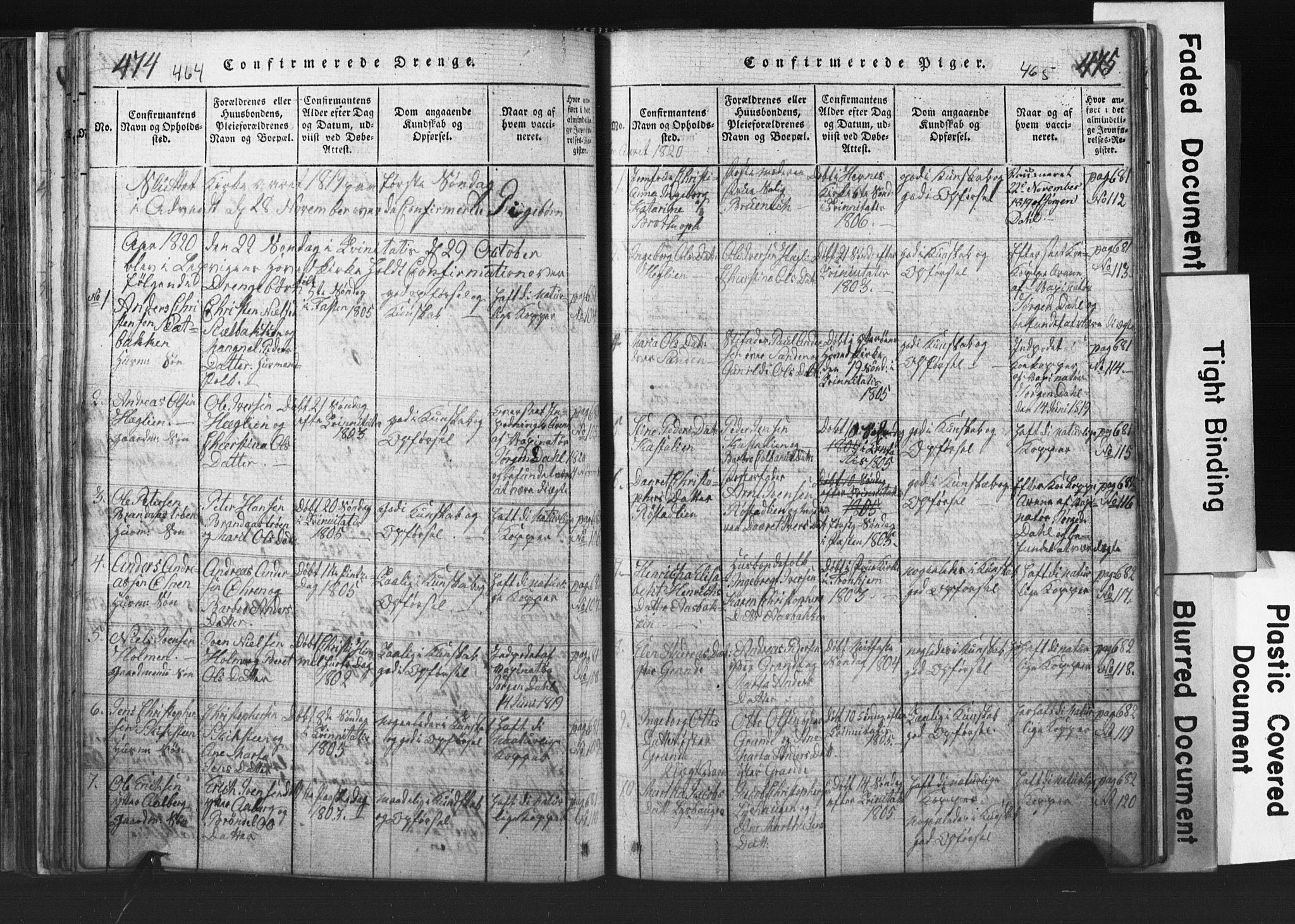SAT, Ministerialprotokoller, klokkerbøker og fødselsregistre - Nord-Trøndelag, 701/L0017: Klokkerbok nr. 701C01, 1817-1825, s. 464-465