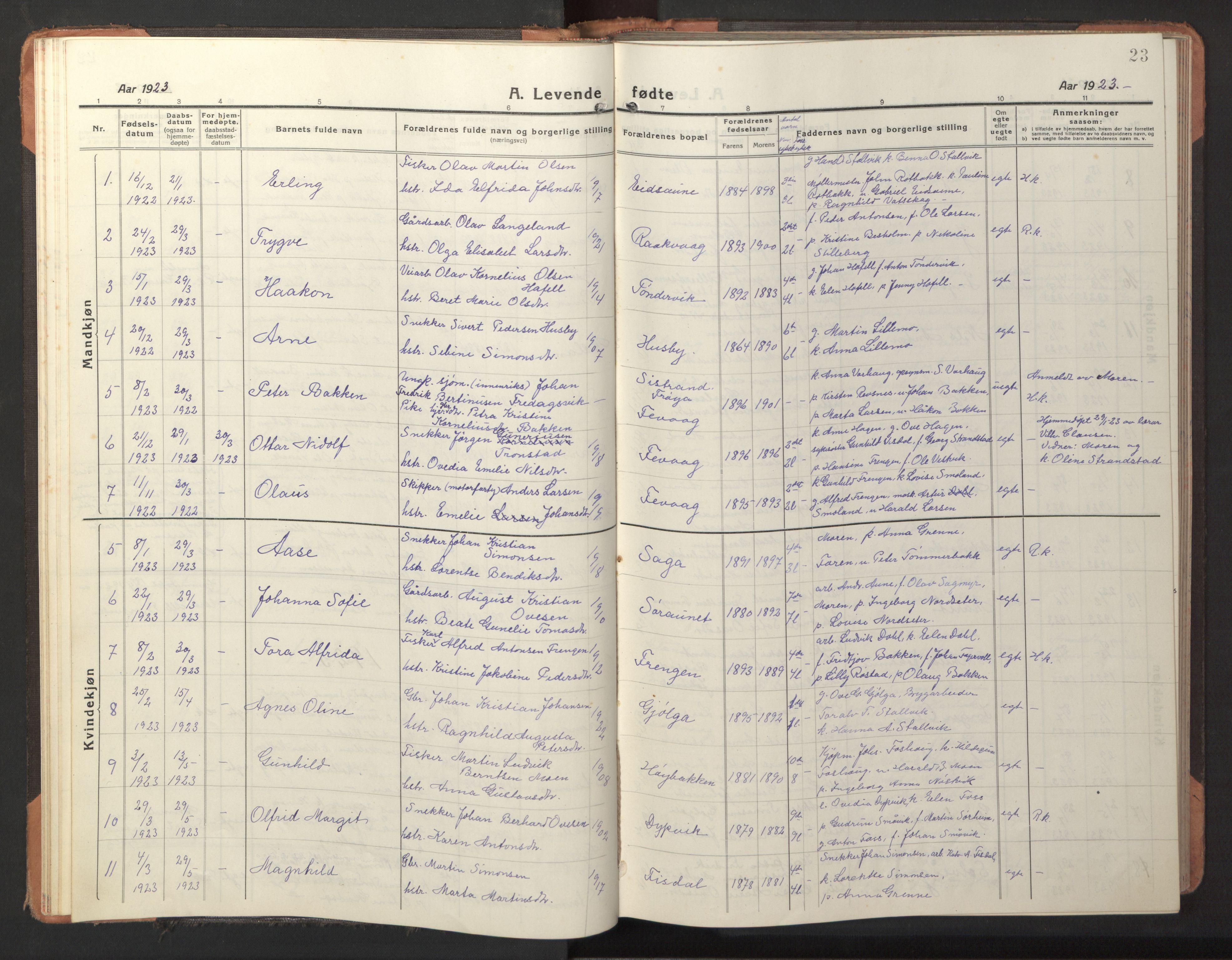 SAT, Ministerialprotokoller, klokkerbøker og fødselsregistre - Sør-Trøndelag, 653/L0658: Klokkerbok nr. 653C02, 1919-1947, s. 23