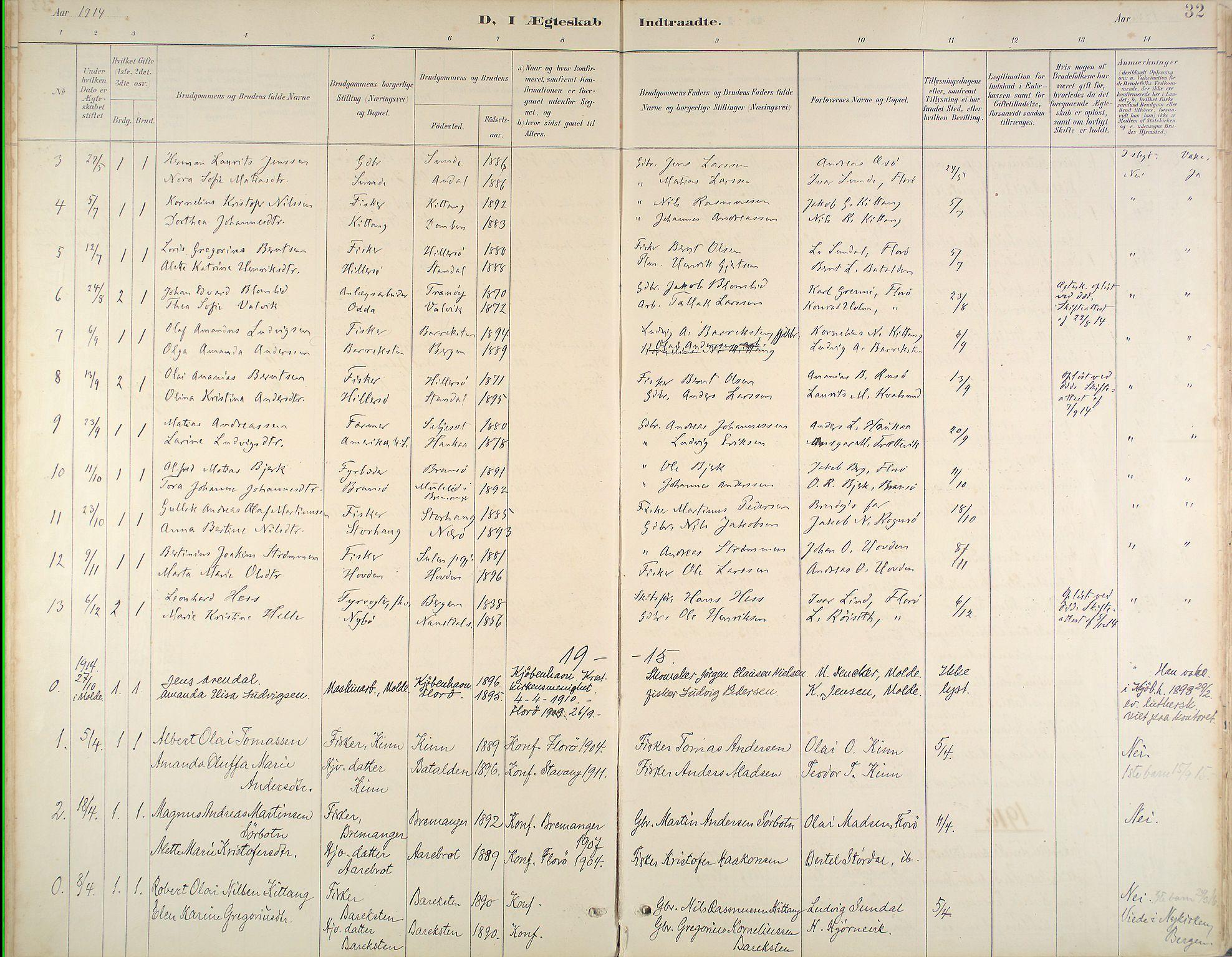 Kinn Sokneprestembete, Ministerialbok nr. B 3, 1886-1936, s. 32