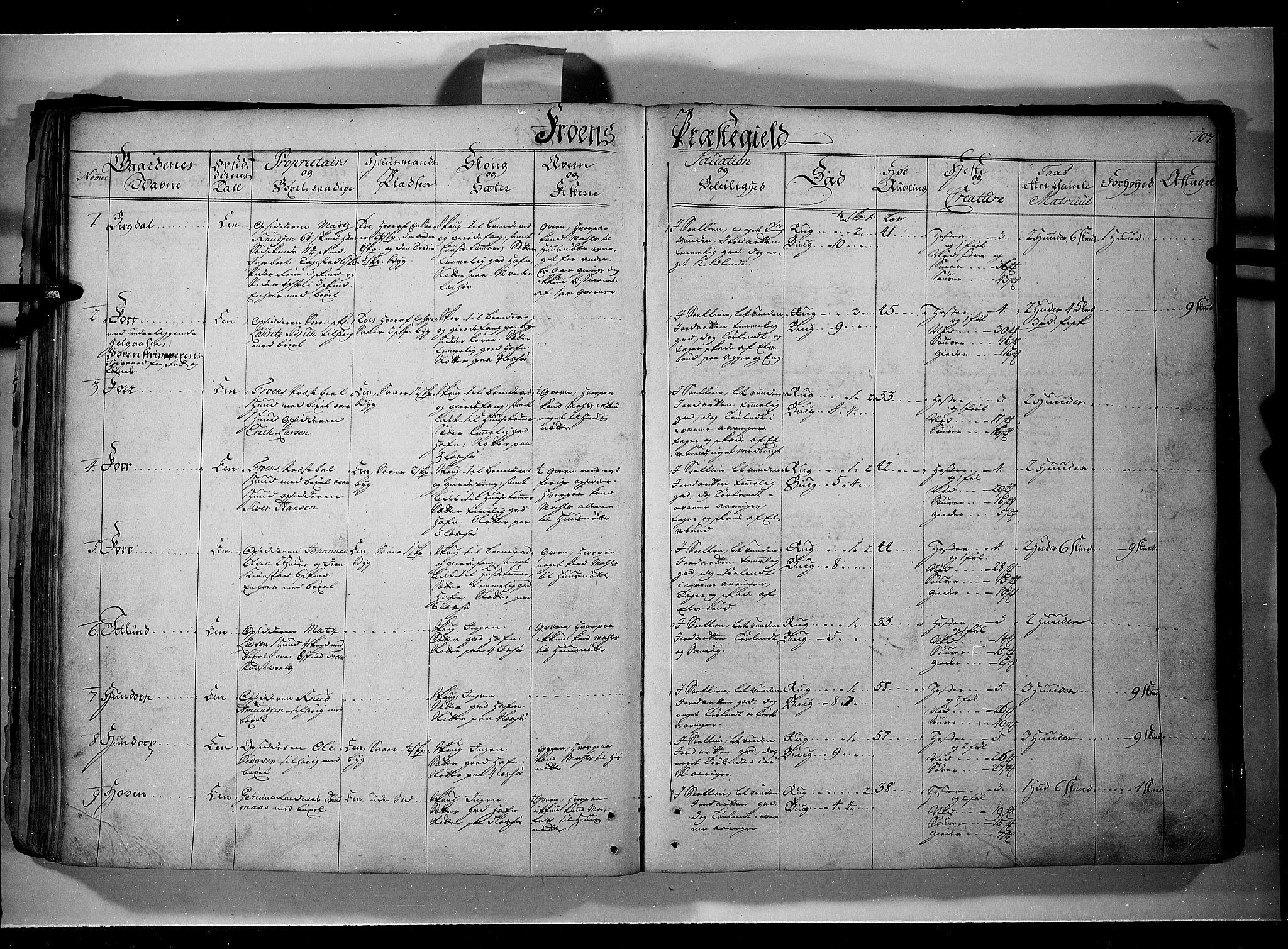 RA, Rentekammeret inntil 1814, Realistisk ordnet avdeling, N/Nb/Nbf/L0107: Gudbrandsdalen eksaminasjonsprotokoll, 1723, s. 106b-107a