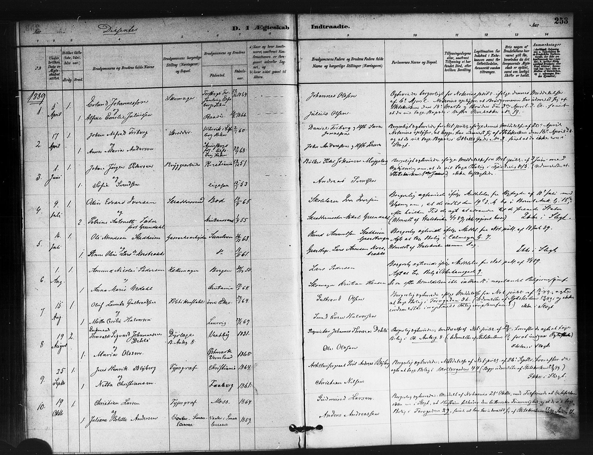 SAO, Jakob prestekontor Kirkebøker, F/Fa/L0004: Ministerialbok nr. 4, 1880-1894, s. 253