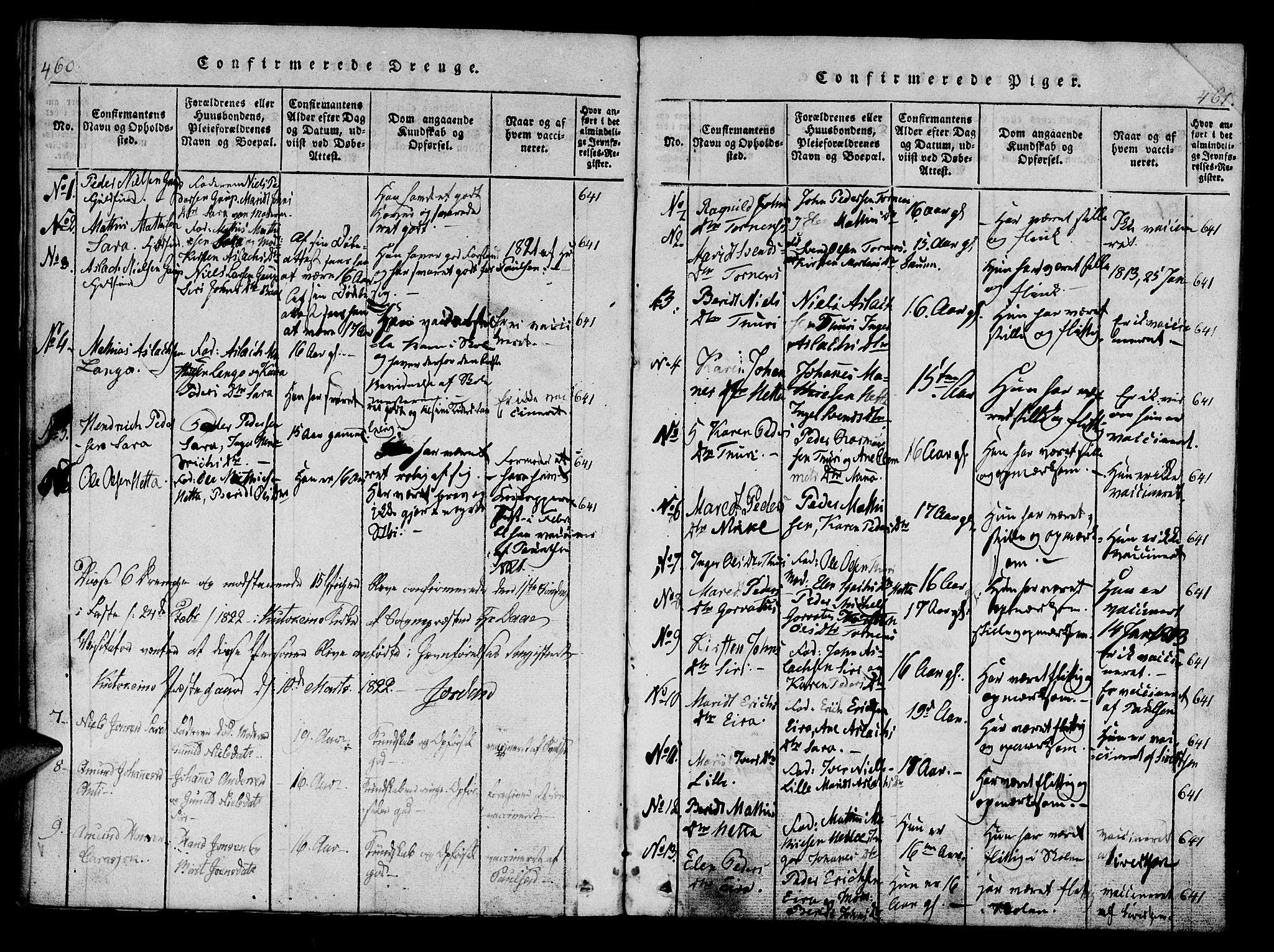 SATØ, Kistrand/Porsanger sokneprestembete, H/Ha/L0010.kirke: Ministerialbok nr. 10, 1821-1842, s. 460-461