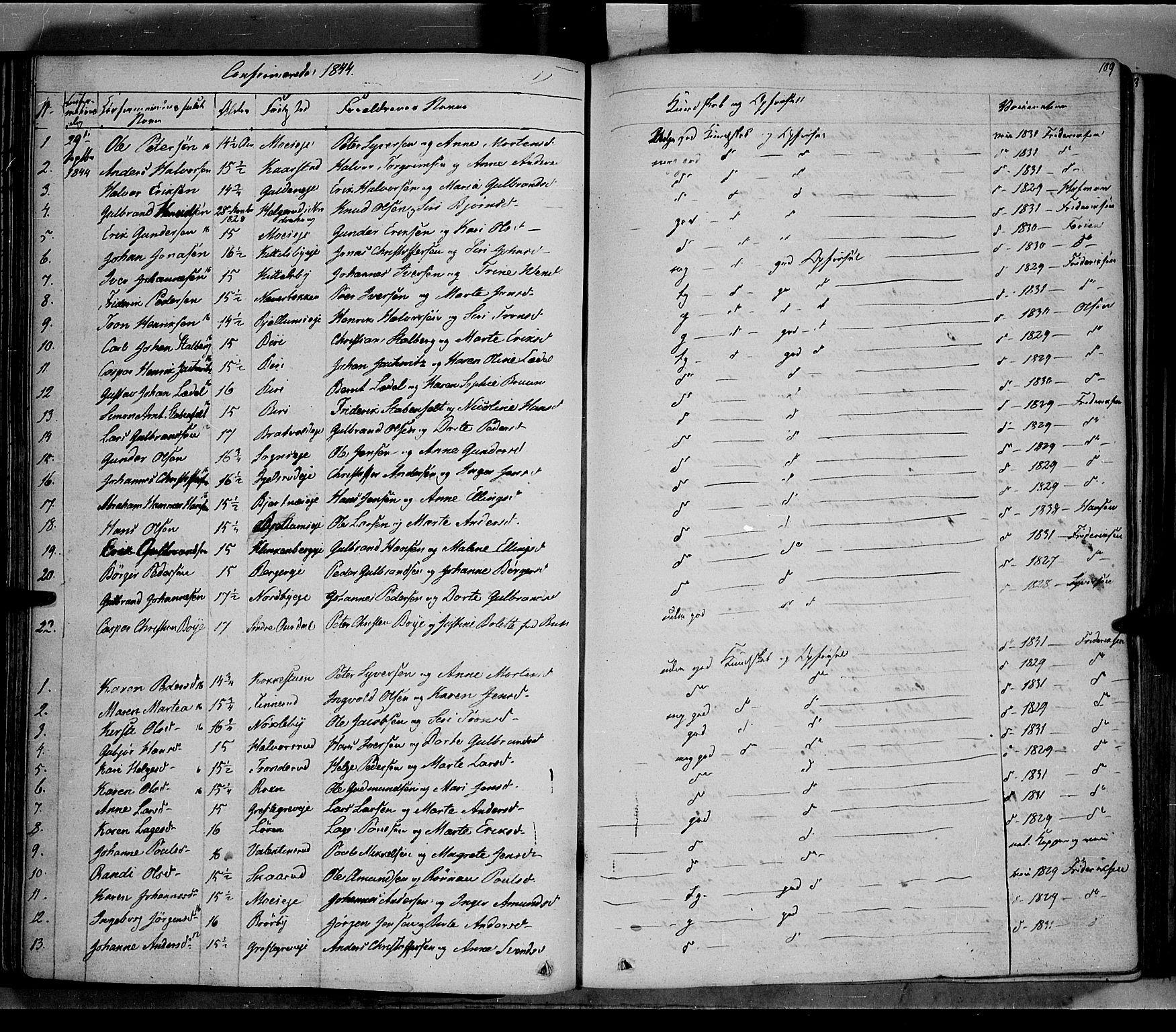 SAH, Jevnaker prestekontor, Ministerialbok nr. 6, 1837-1857, s. 109