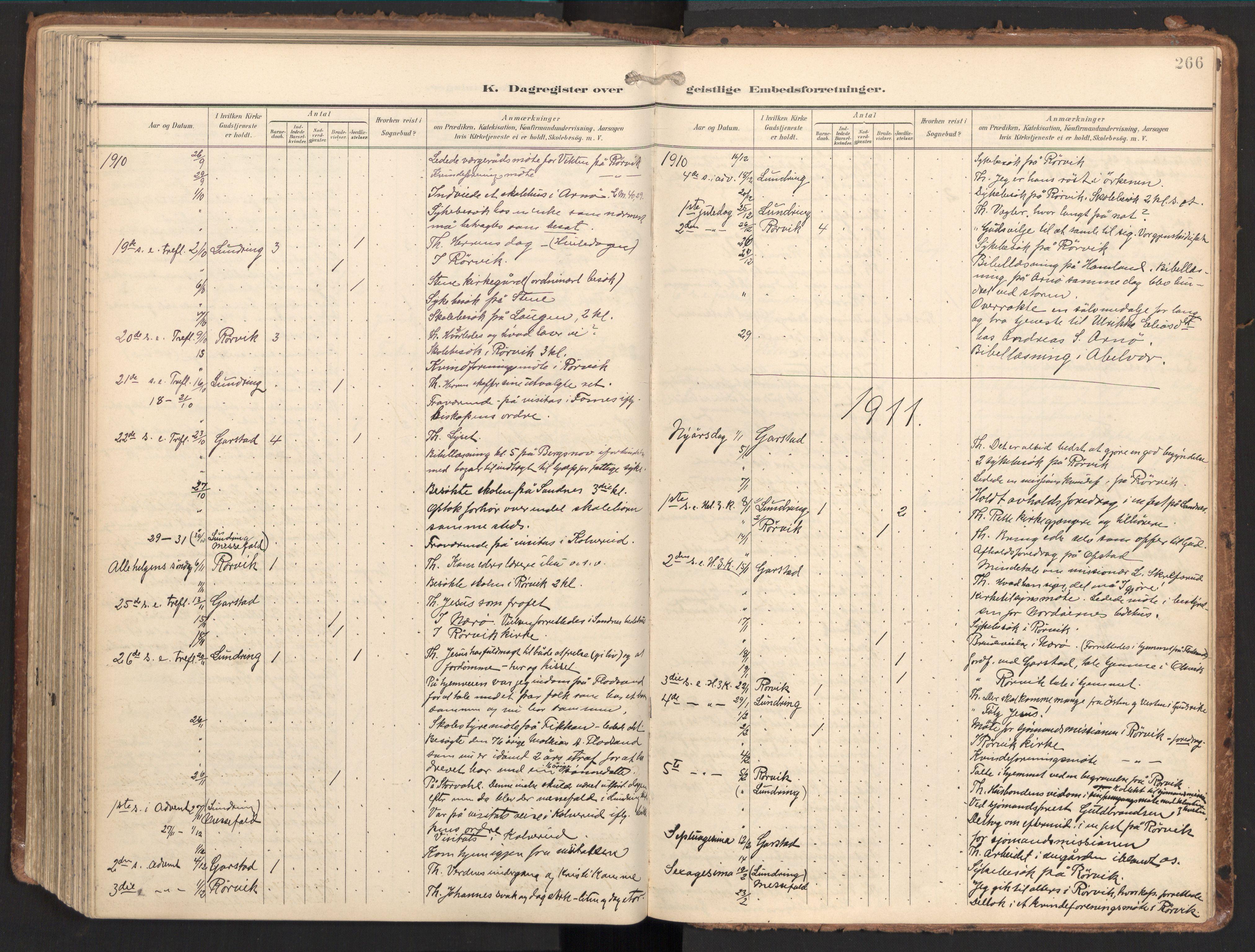 SAT, Ministerialprotokoller, klokkerbøker og fødselsregistre - Nord-Trøndelag, 784/L0677: Ministerialbok nr. 784A12, 1900-1920, s. 266