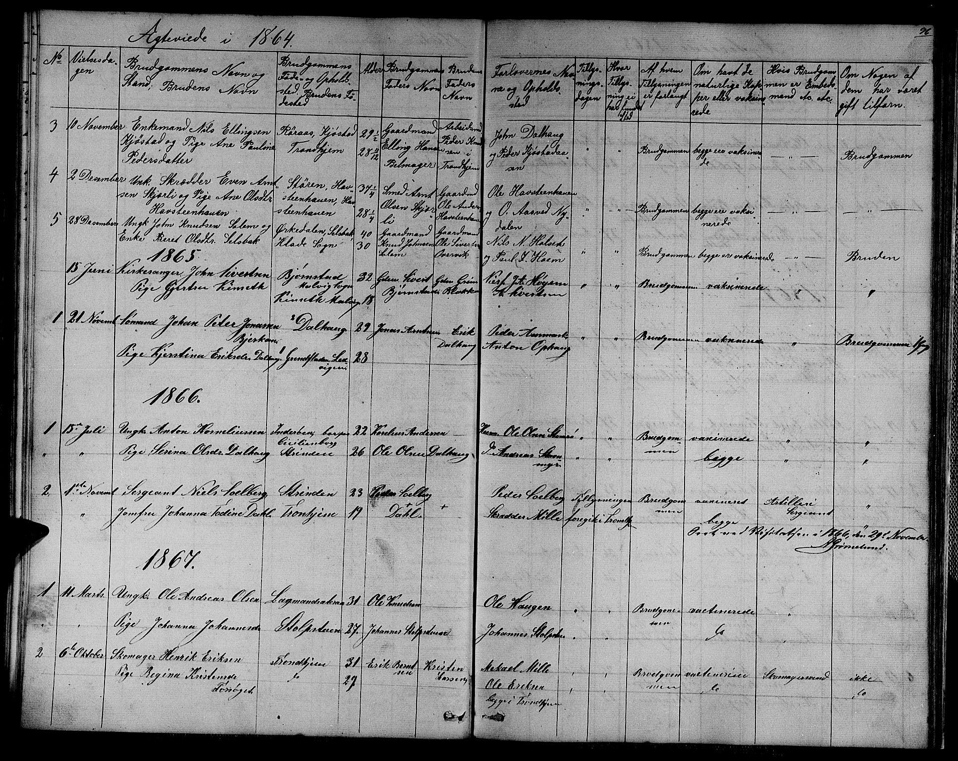 SAT, Ministerialprotokoller, klokkerbøker og fødselsregistre - Sør-Trøndelag, 611/L0353: Klokkerbok nr. 611C01, 1854-1881, s. 96