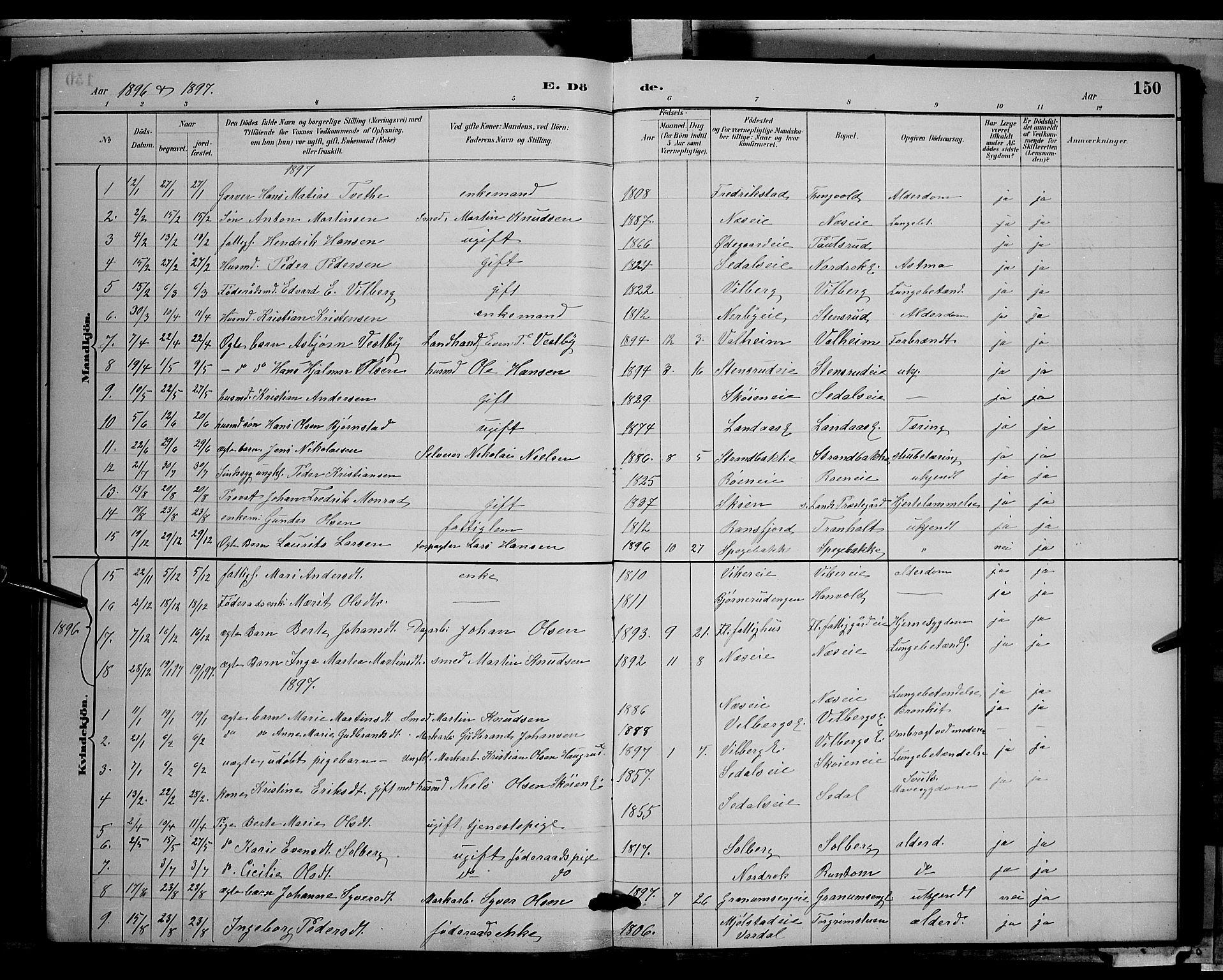 SAH, Søndre Land prestekontor, L/L0003: Klokkerbok nr. 3, 1884-1902, s. 150