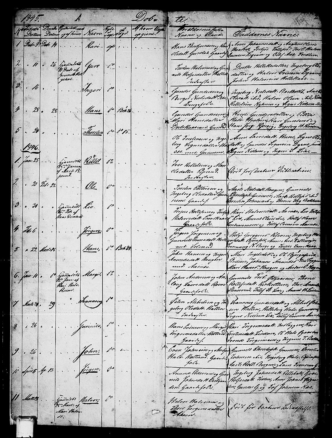 SAKO, Sauherad kirkebøker, G/Gb/L0001: Klokkerbok nr. II 1, 1845-1865, s. 2
