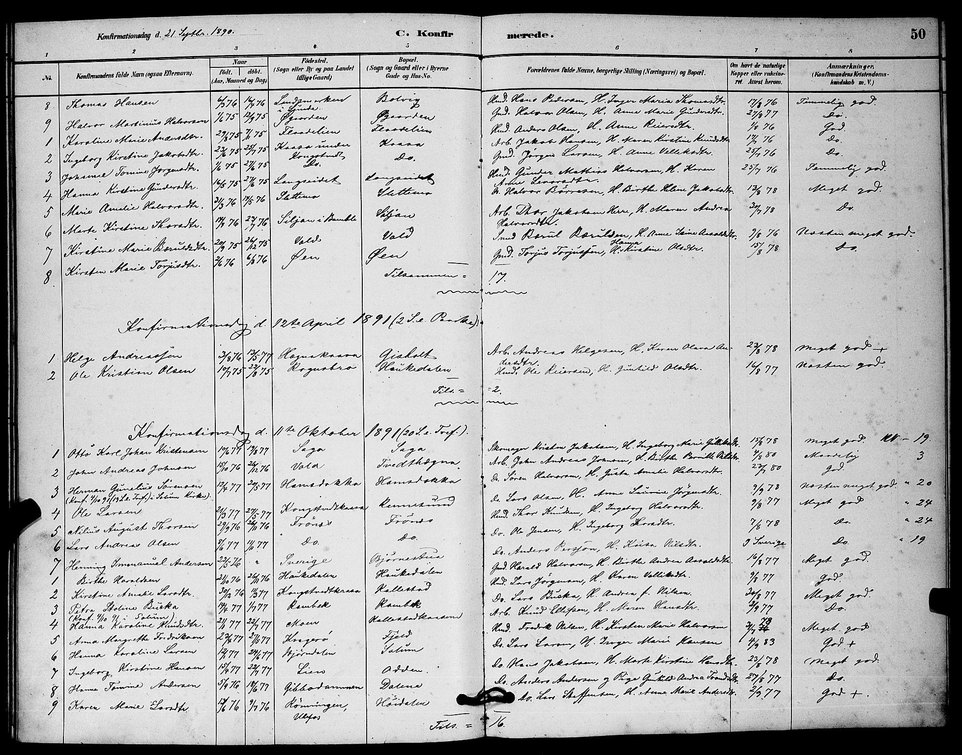SAKO, Solum kirkebøker, G/Gc/L0001: Klokkerbok nr. III 1, 1880-1902, s. 50
