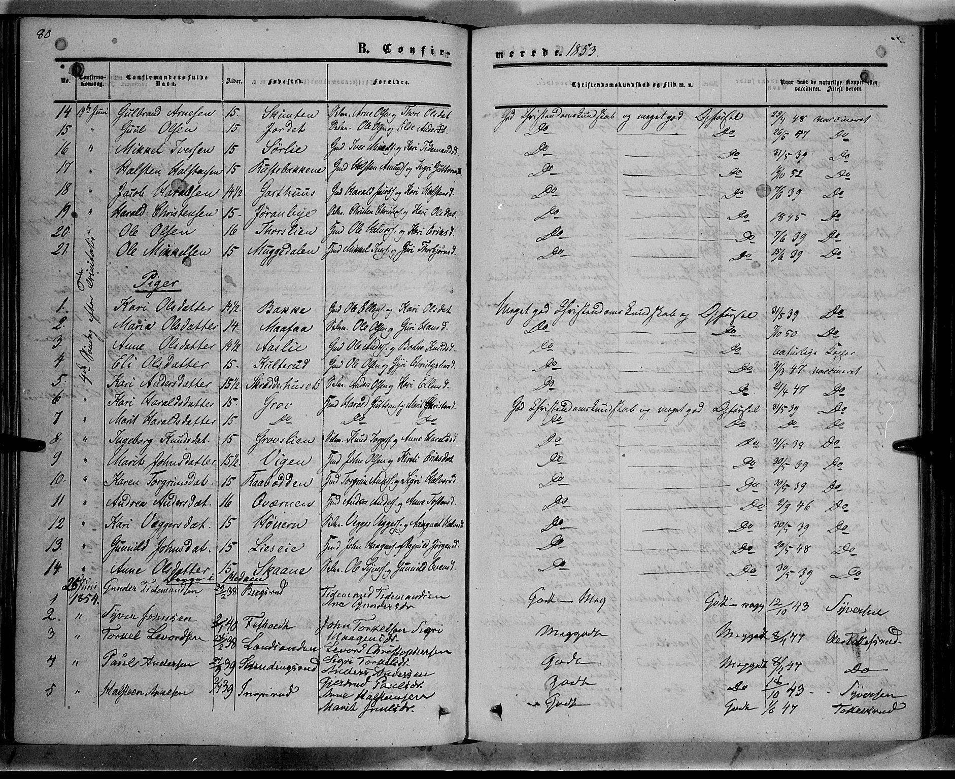 SAH, Sør-Aurdal prestekontor, Ministerialbok nr. 7, 1849-1876, s. 80