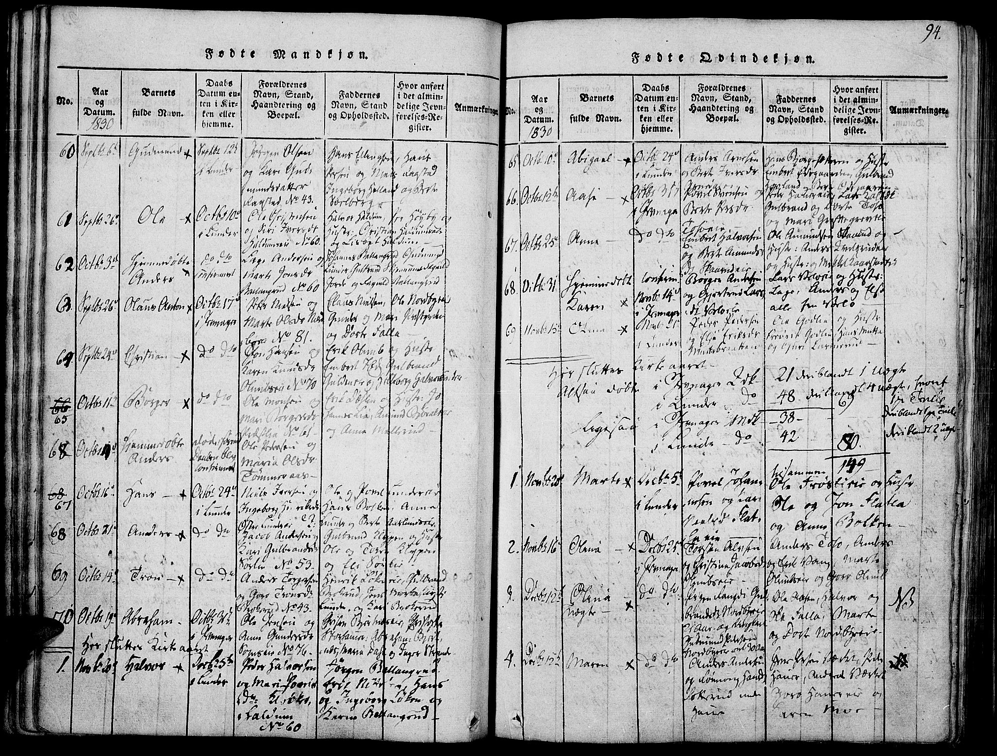 SAH, Jevnaker prestekontor, Ministerialbok nr. 5, 1815-1837, s. 94
