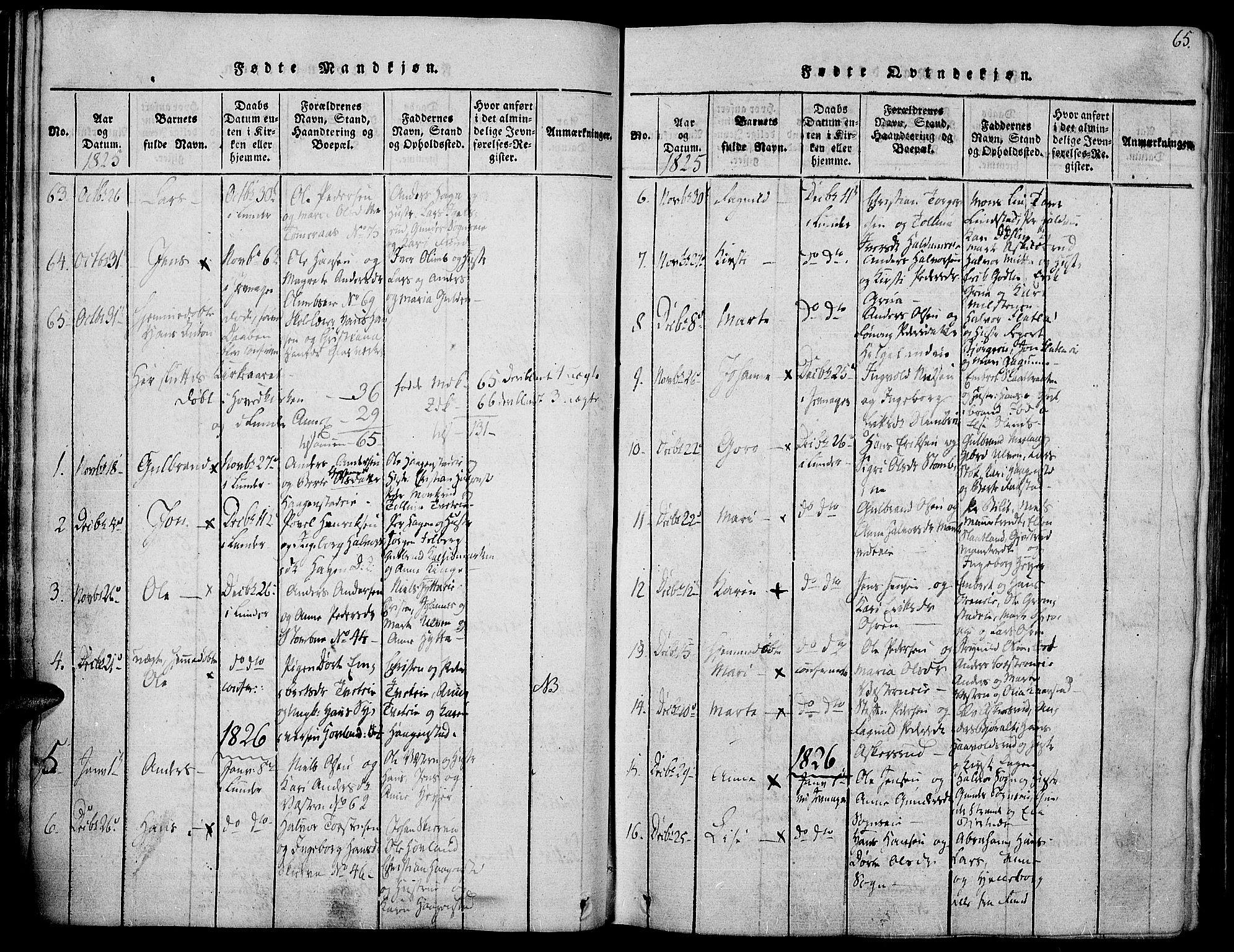 SAH, Jevnaker prestekontor, Ministerialbok nr. 5, 1815-1837, s. 65
