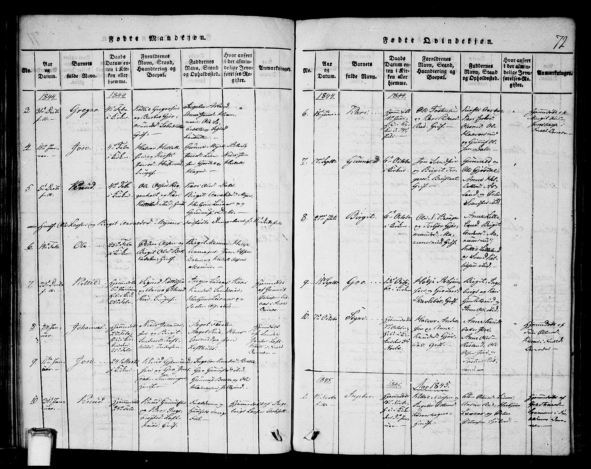 SAKO, Tinn kirkebøker, G/Gb/L0001: Klokkerbok nr. II 1 /2, 1837-1850, s. 72