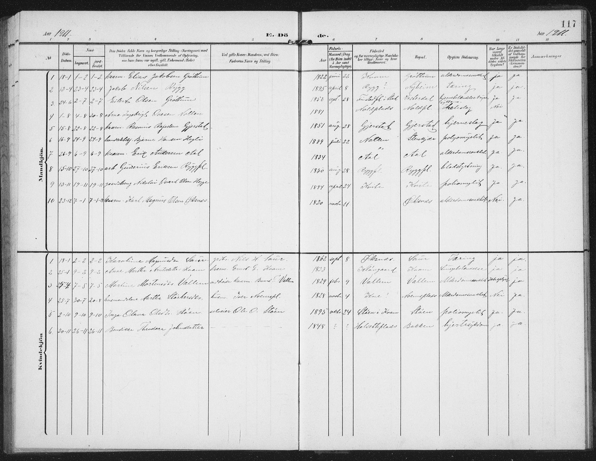 SAT, Ministerialprotokoller, klokkerbøker og fødselsregistre - Nord-Trøndelag, 747/L0460: Klokkerbok nr. 747C02, 1908-1939, s. 117