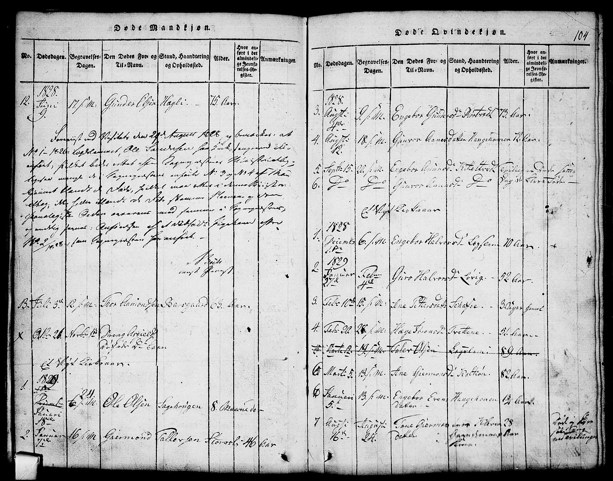 SAKO, Mo kirkebøker, G/Gb/L0001: Klokkerbok nr. II 1, 1814-1843, s. 104