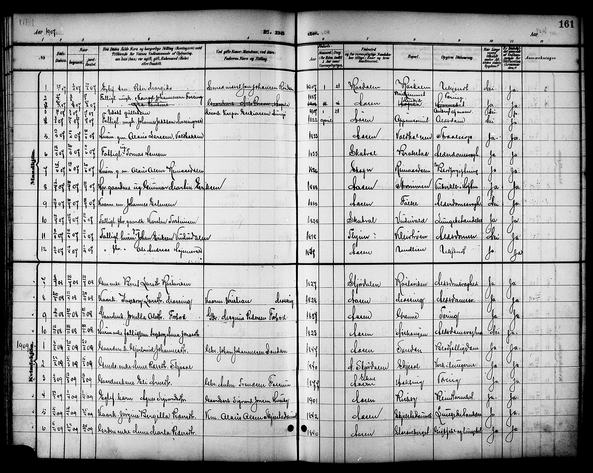 SAT, Ministerialprotokoller, klokkerbøker og fødselsregistre - Nord-Trøndelag, 714/L0135: Klokkerbok nr. 714C04, 1899-1918, s. 161