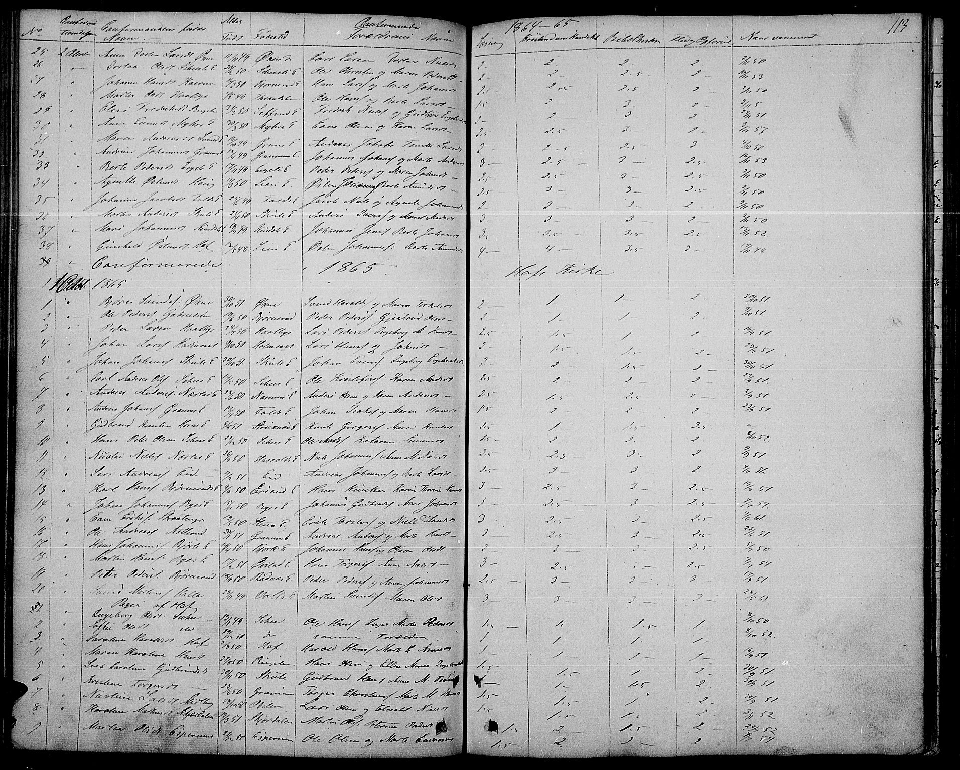 SAH, Søndre Land prestekontor, L/L0001: Klokkerbok nr. 1, 1849-1883, s. 113