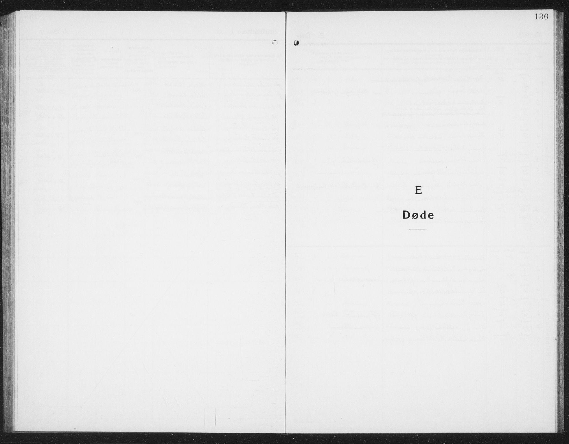 SAT, Ministerialprotokoller, klokkerbøker og fødselsregistre - Nord-Trøndelag, 780/L0654: Klokkerbok nr. 780C06, 1928-1942, s. 136