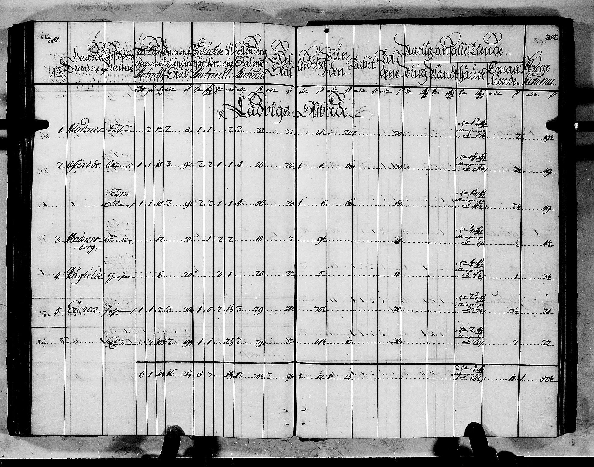 RA, Rentekammeret inntil 1814, Realistisk ordnet avdeling, N/Nb/Nbf/L0145: Ytre Sogn matrikkelprotokoll, 1723, s. 281-282