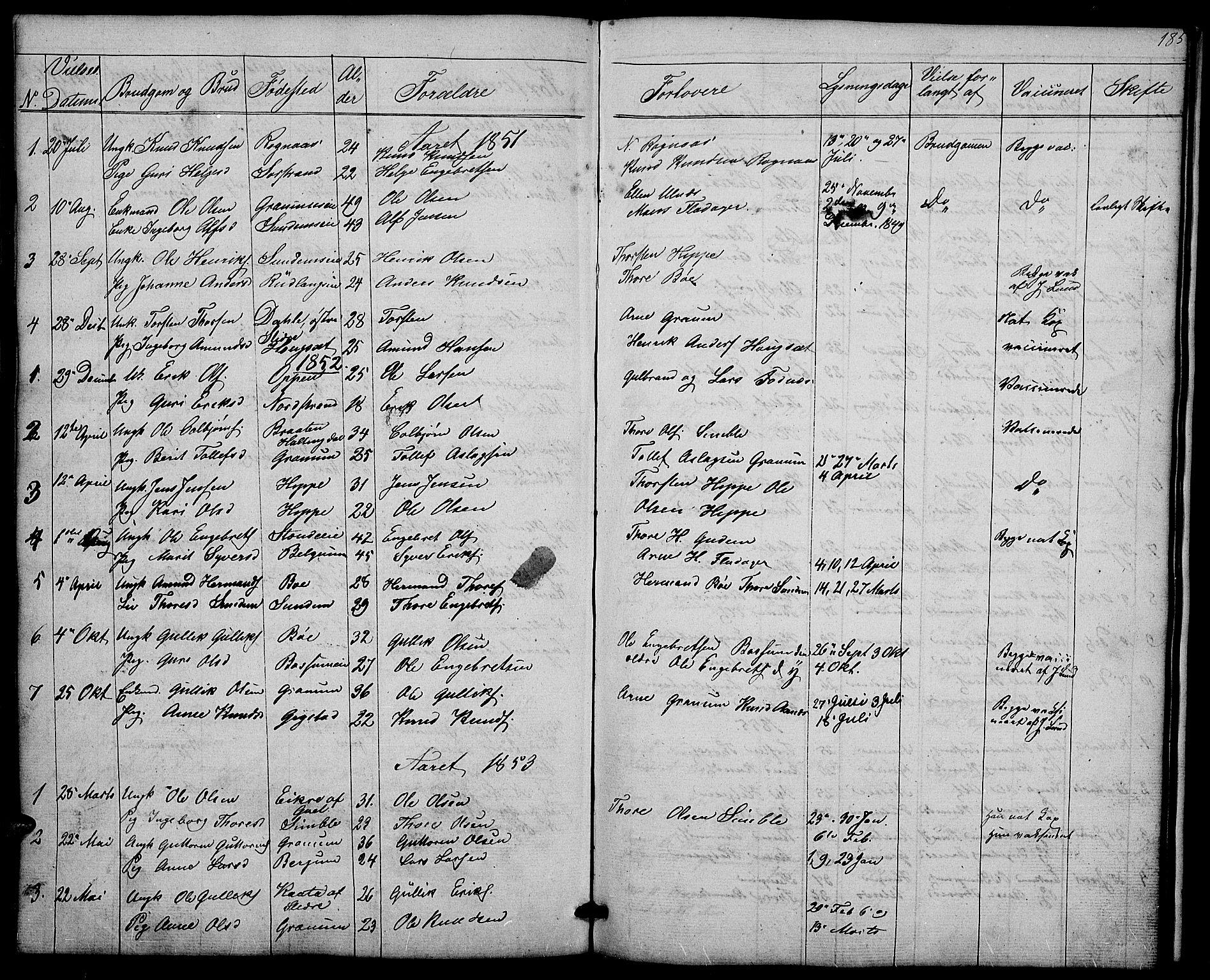 SAH, Nord-Aurdal prestekontor, Klokkerbok nr. 4, 1842-1882, s. 185