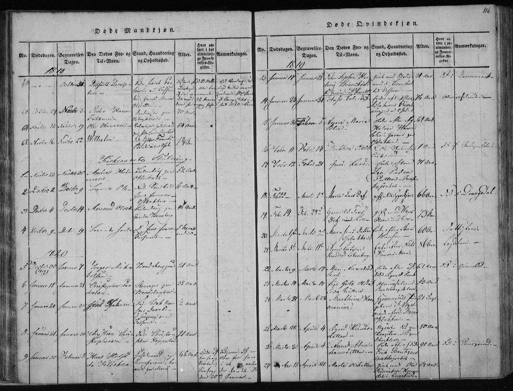 SAKO, Gjerpen kirkebøker, F/Fa/L0004: Ministerialbok nr. 4, 1814-1823, s. 116