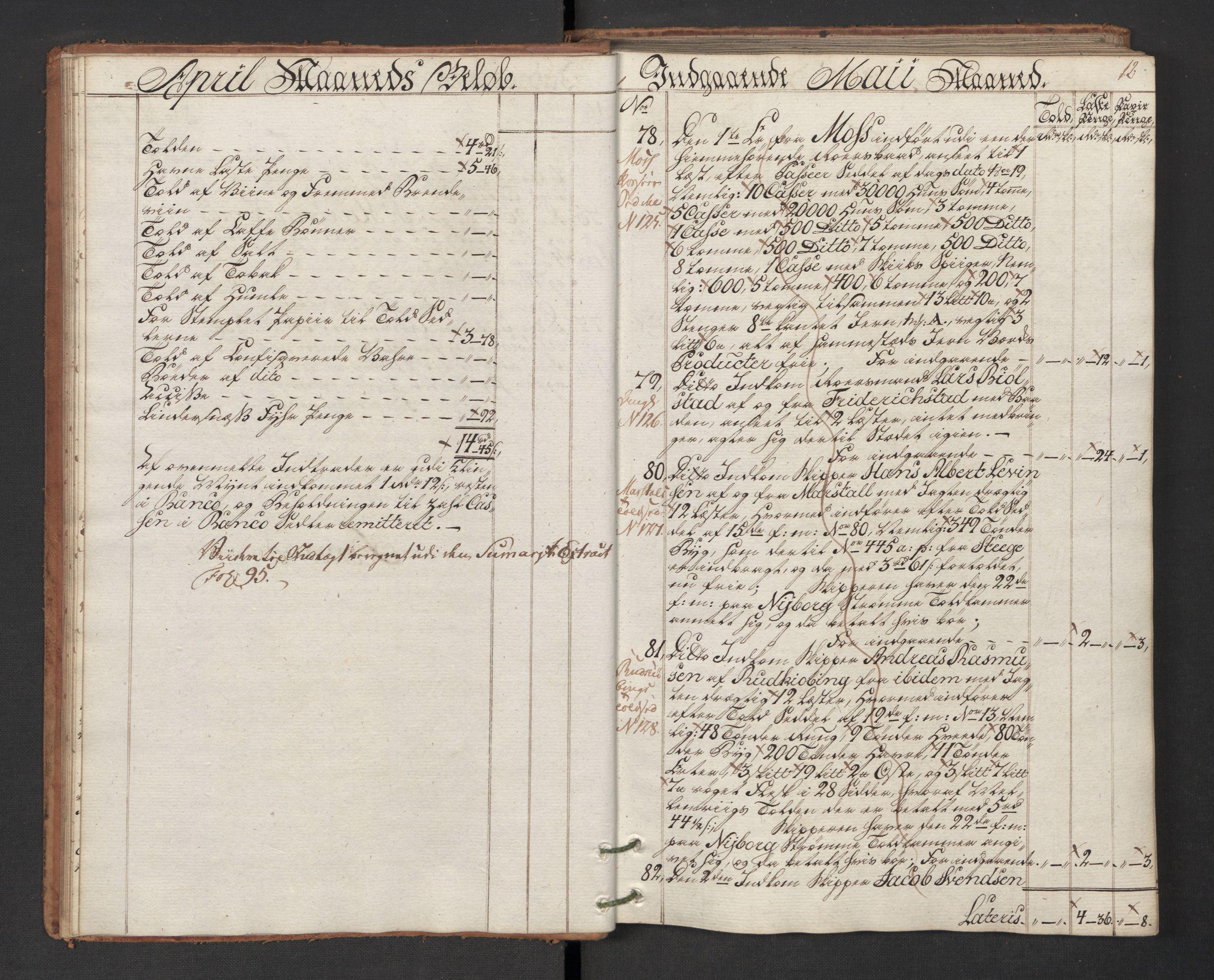 RA, Generaltollkammeret, tollregnskaper, R01/L0130: Tollregnskaper Fredrikshald, 1786, s. 11b-12a