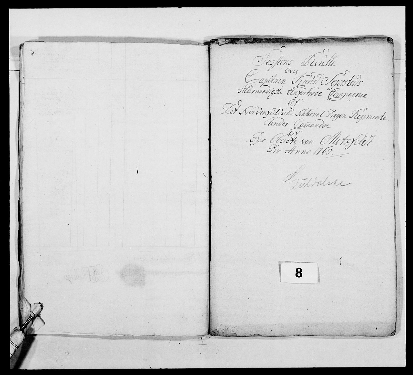 RA, Kommanderende general (KG I) med Det norske krigsdirektorium, E/Ea/L0483: Nordafjelske dragonregiment, 1765-1767, s. 165
