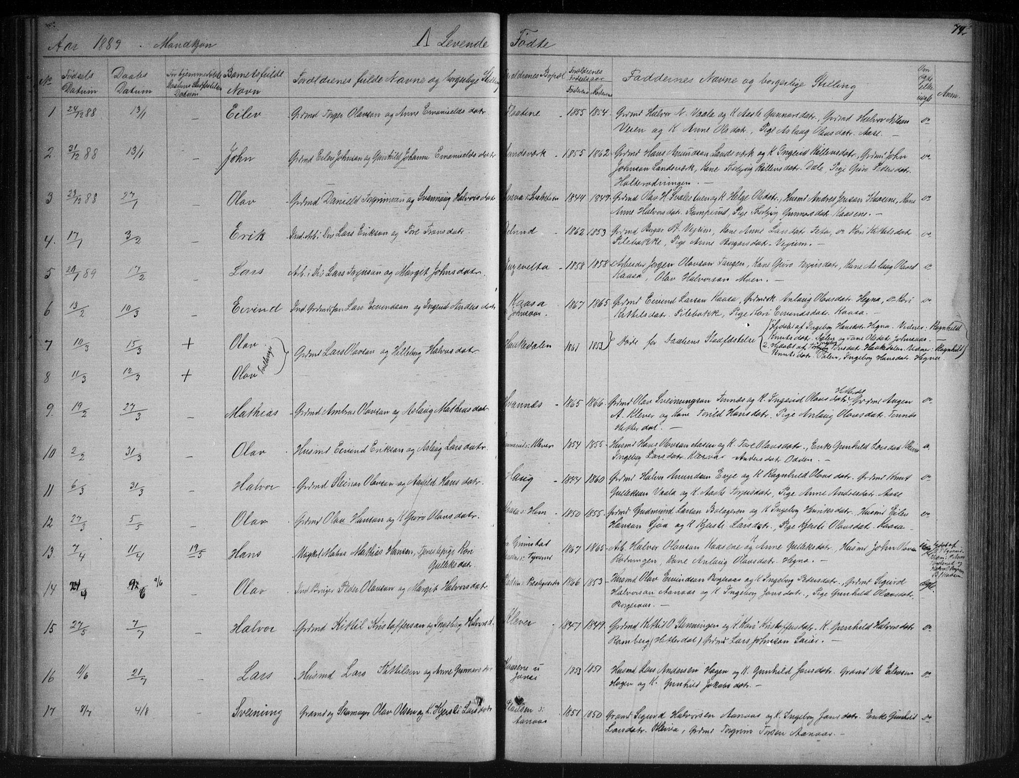 SAKO, Sauherad kirkebøker, G/Ga/L0003: Klokkerbok nr. I 3, 1866-1905, s. 74