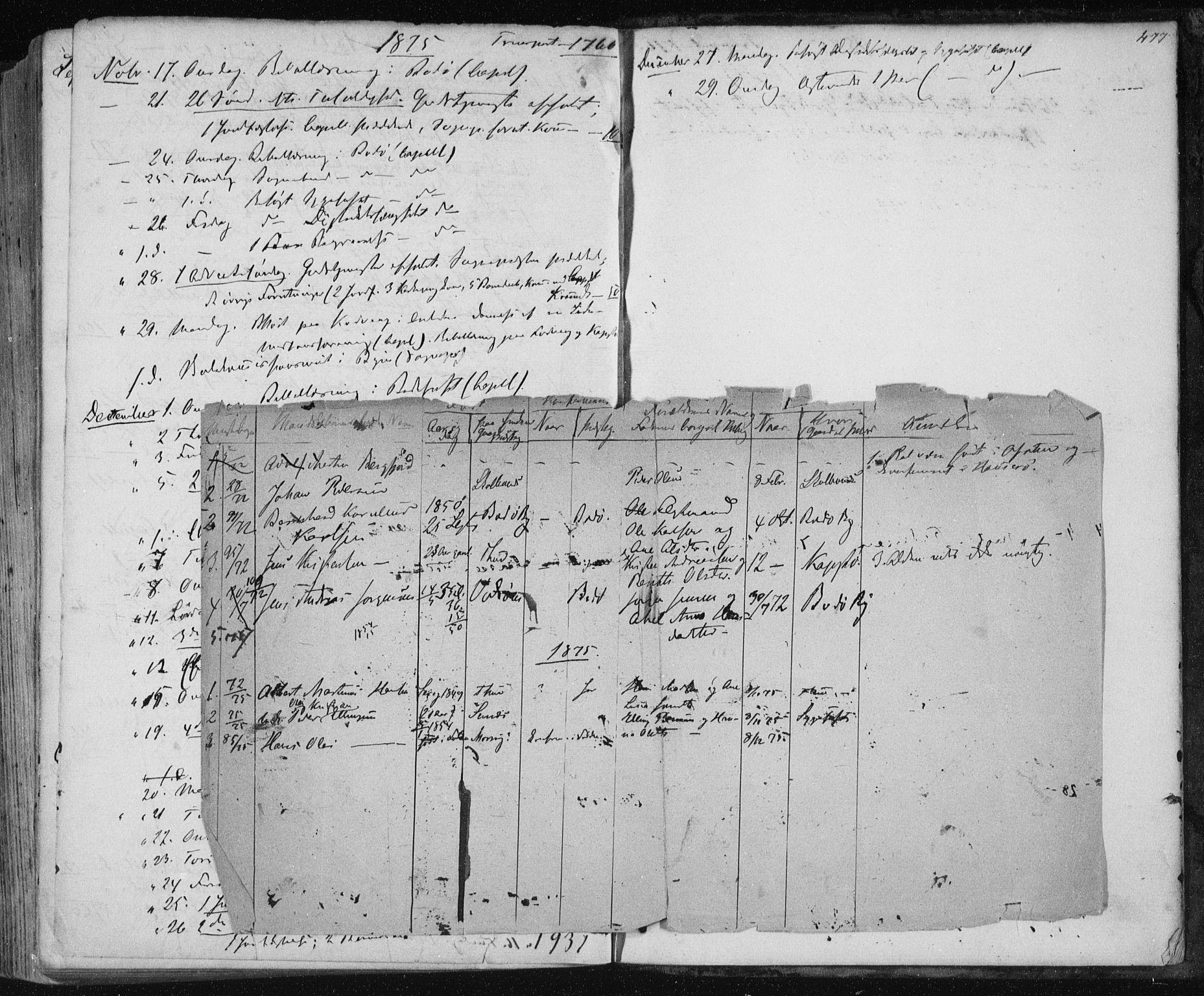 SAT, Ministerialprotokoller, klokkerbøker og fødselsregistre - Nordland, 801/L0008: Ministerialbok nr. 801A08, 1864-1875, s. 477