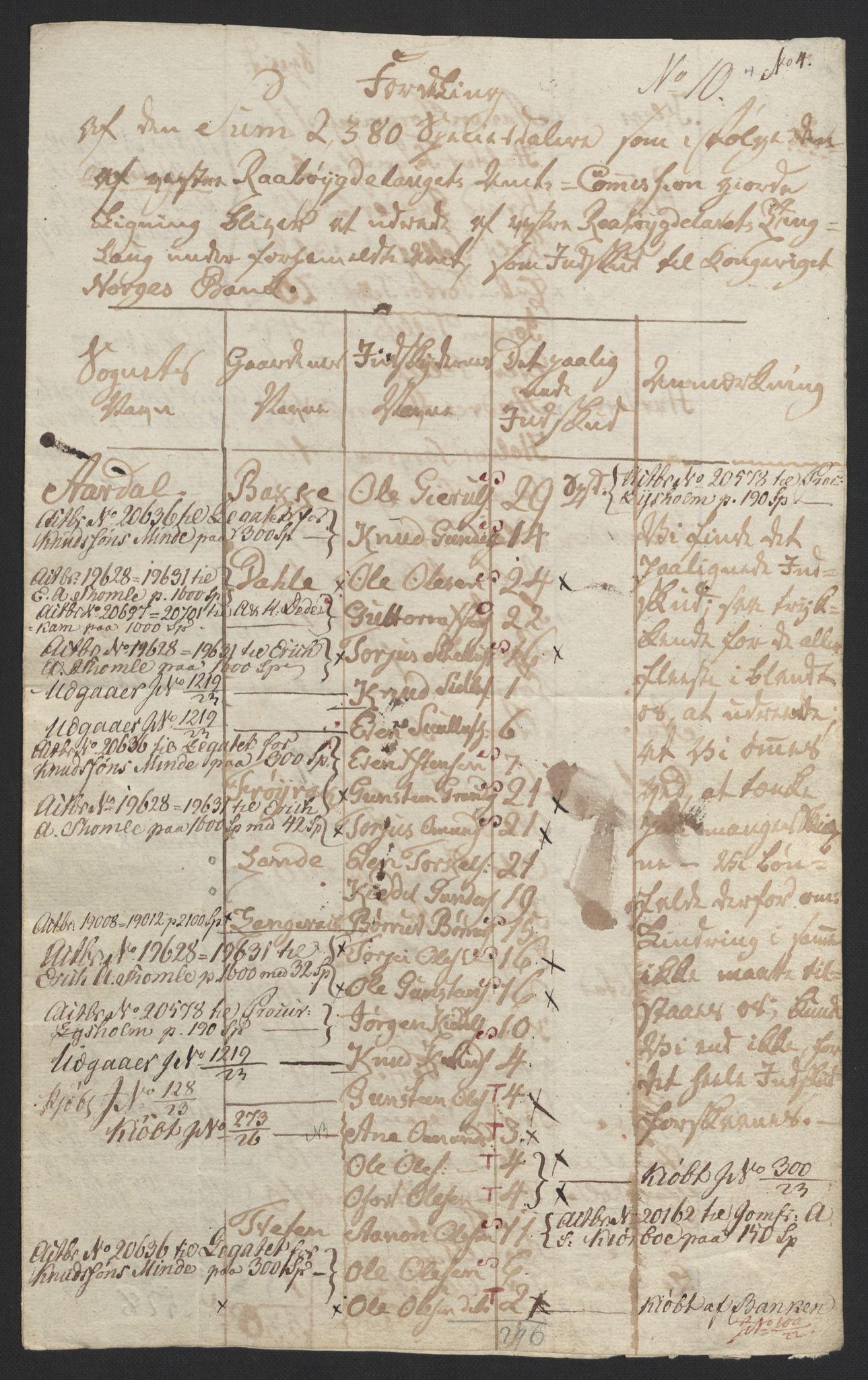NOBA, Norges Bank/Sølvskatten 1816*, 1816-1823, s. 27