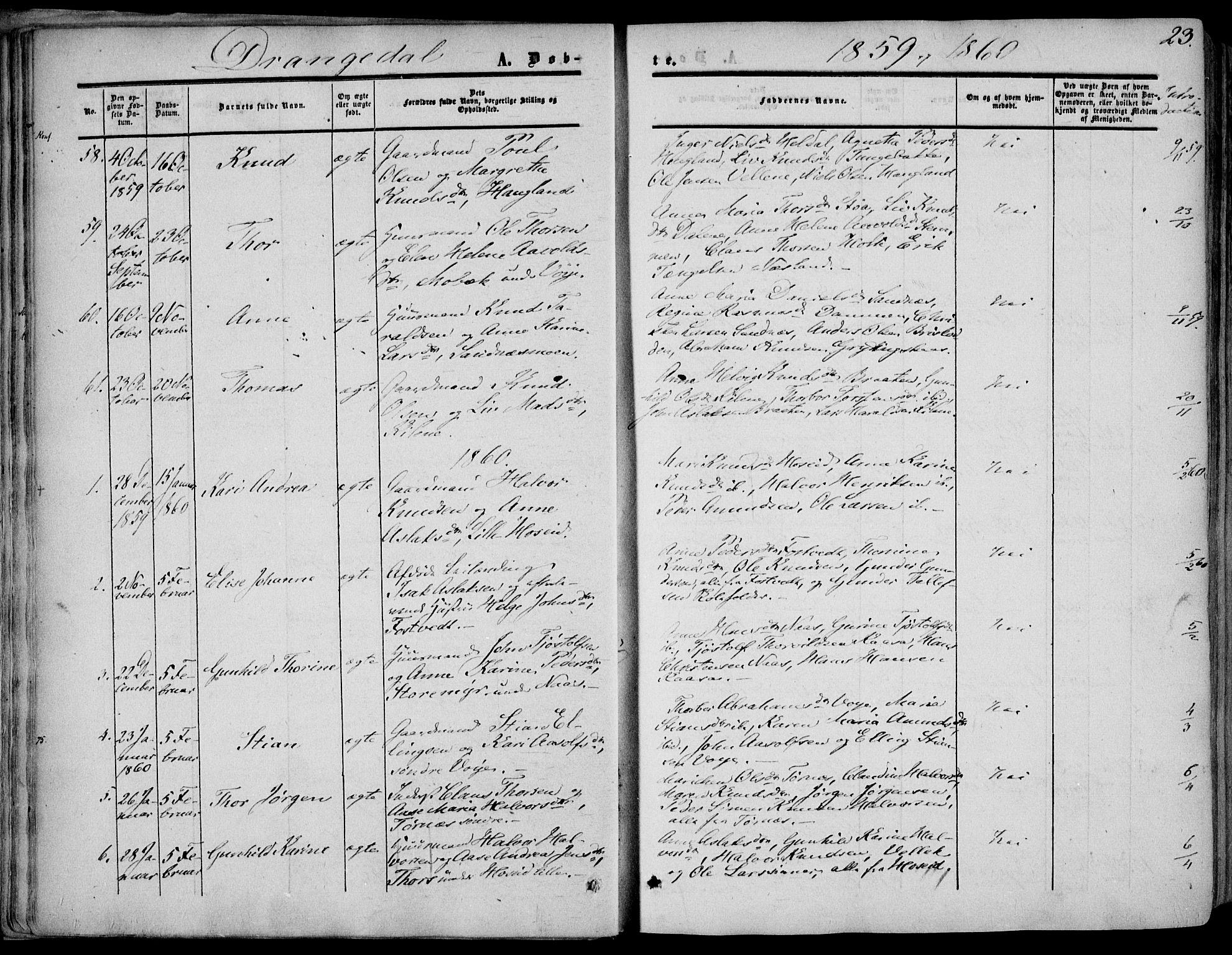 SAKO, Drangedal kirkebøker, F/Fa/L0008: Ministerialbok nr. 8, 1857-1871, s. 23