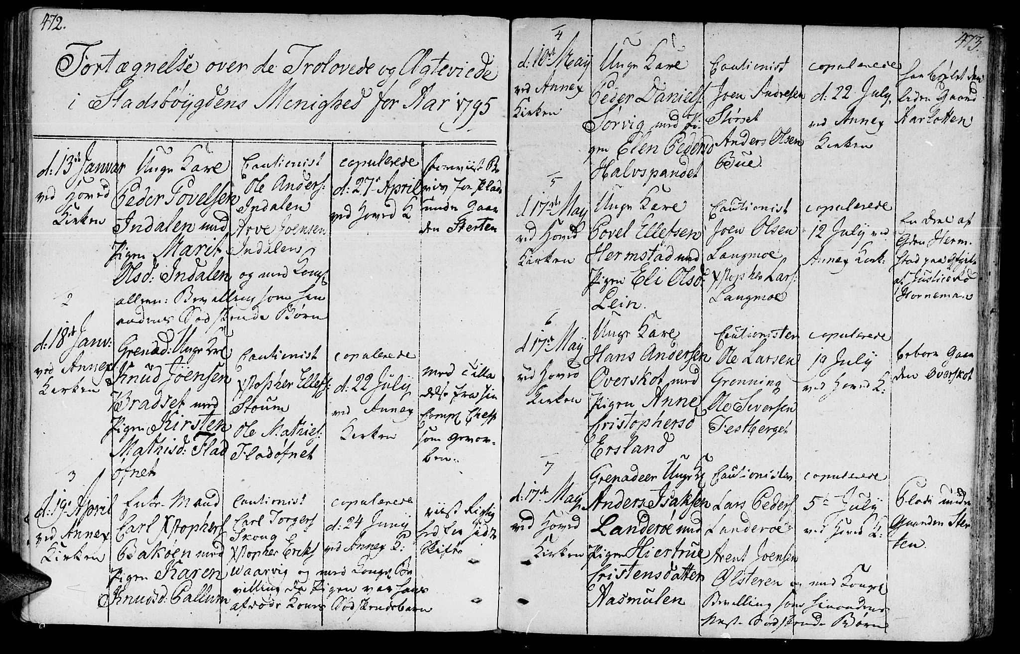 SAT, Ministerialprotokoller, klokkerbøker og fødselsregistre - Sør-Trøndelag, 646/L0606: Ministerialbok nr. 646A04, 1791-1805, s. 472-473
