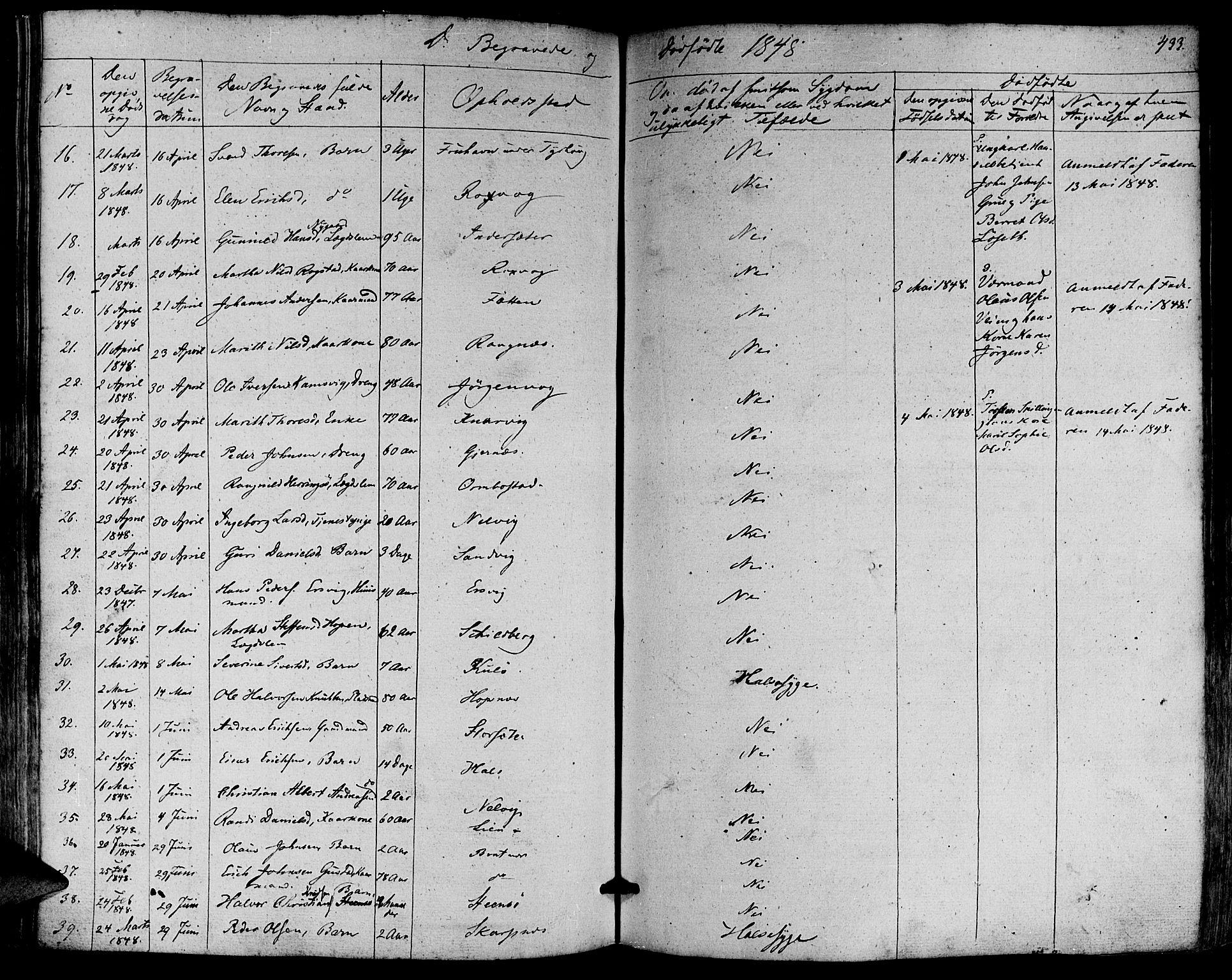 SAT, Ministerialprotokoller, klokkerbøker og fødselsregistre - Møre og Romsdal, 581/L0936: Ministerialbok nr. 581A04, 1836-1852, s. 433