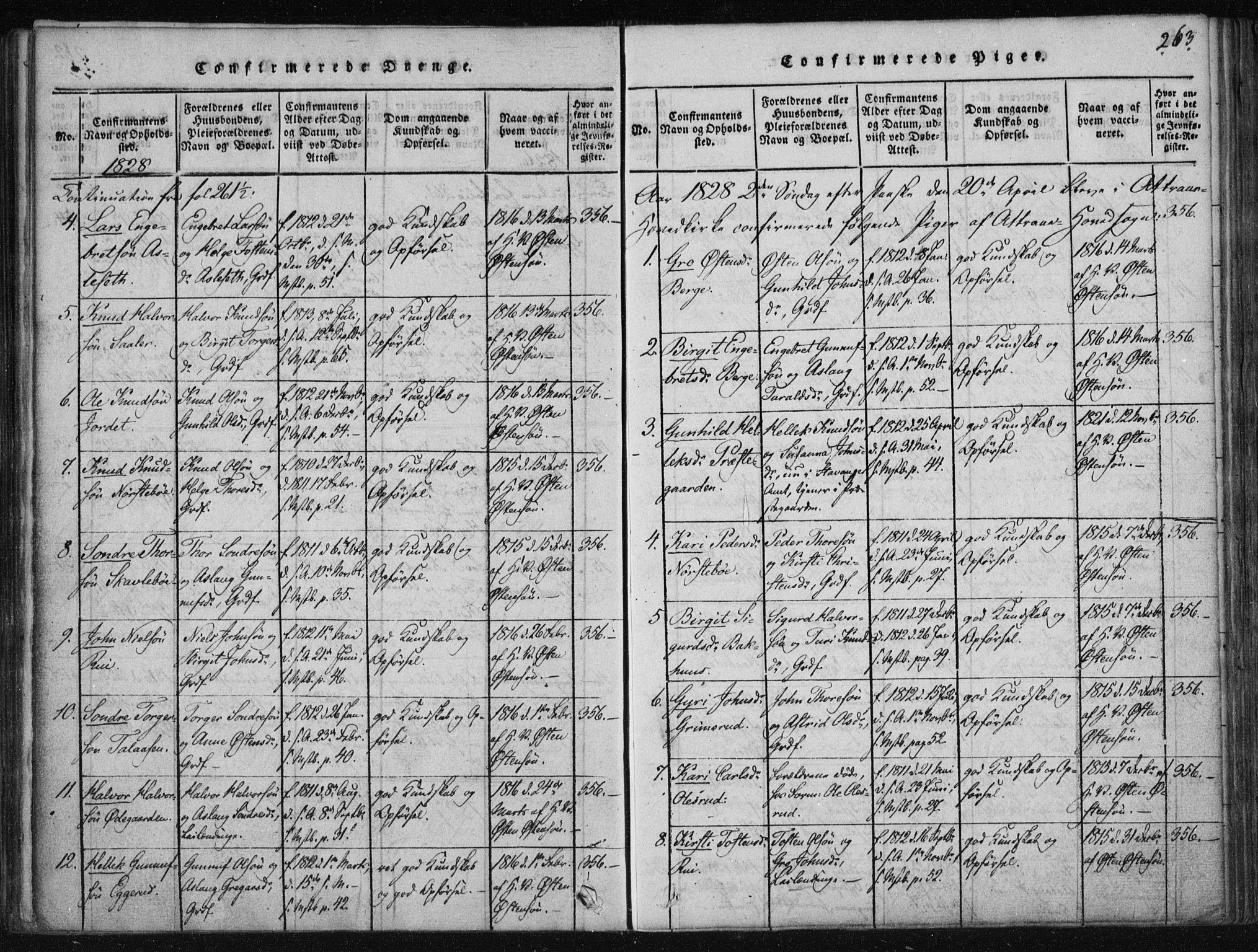 SAKO, Tinn kirkebøker, F/Fa/L0004: Ministerialbok nr. I 4, 1815-1843, s. 263