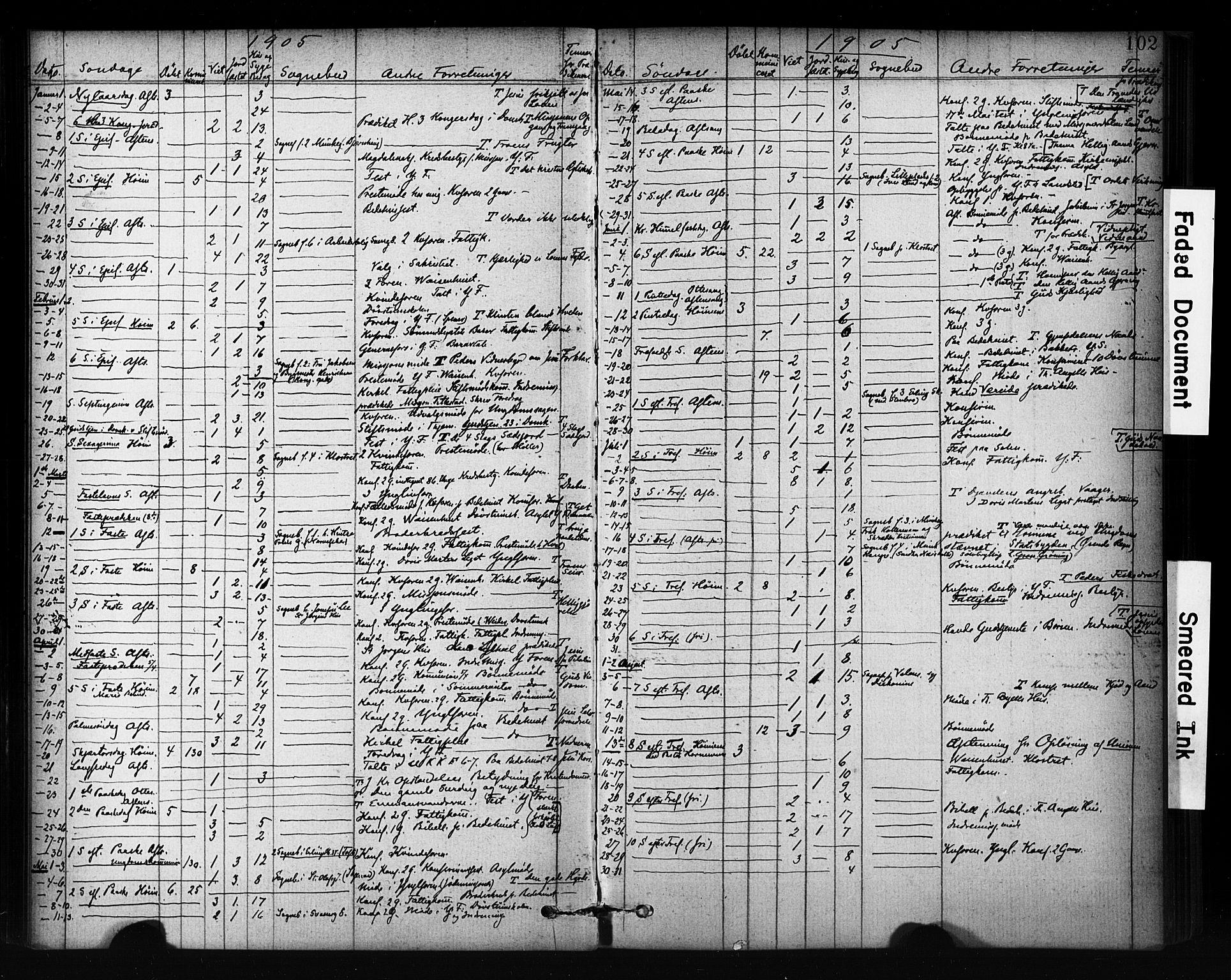 SAT, Ministerialprotokoller, klokkerbøker og fødselsregistre - Sør-Trøndelag, 601/L0071: Residerende kapellans bok nr. 601B04, 1882-1931, s. 102