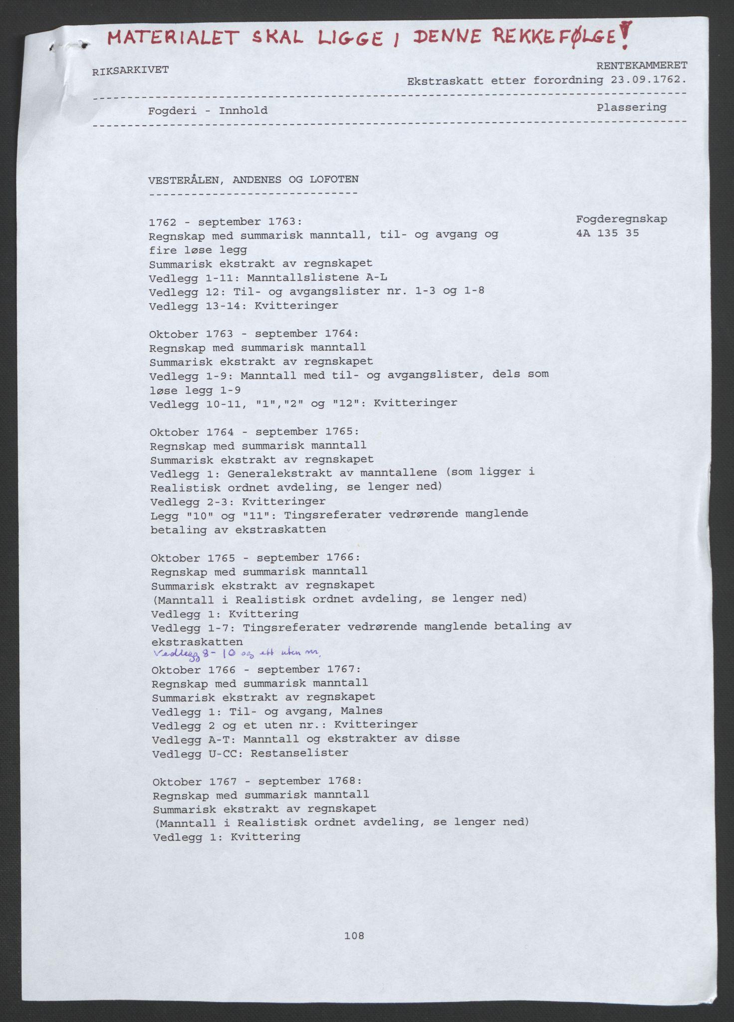 RA, Rentekammeret inntil 1814, Reviderte regnskaper, Fogderegnskap, R67/L4747: Ekstraskatten Vesterålen, Andenes og Lofoten, 1762-1766, s. 2