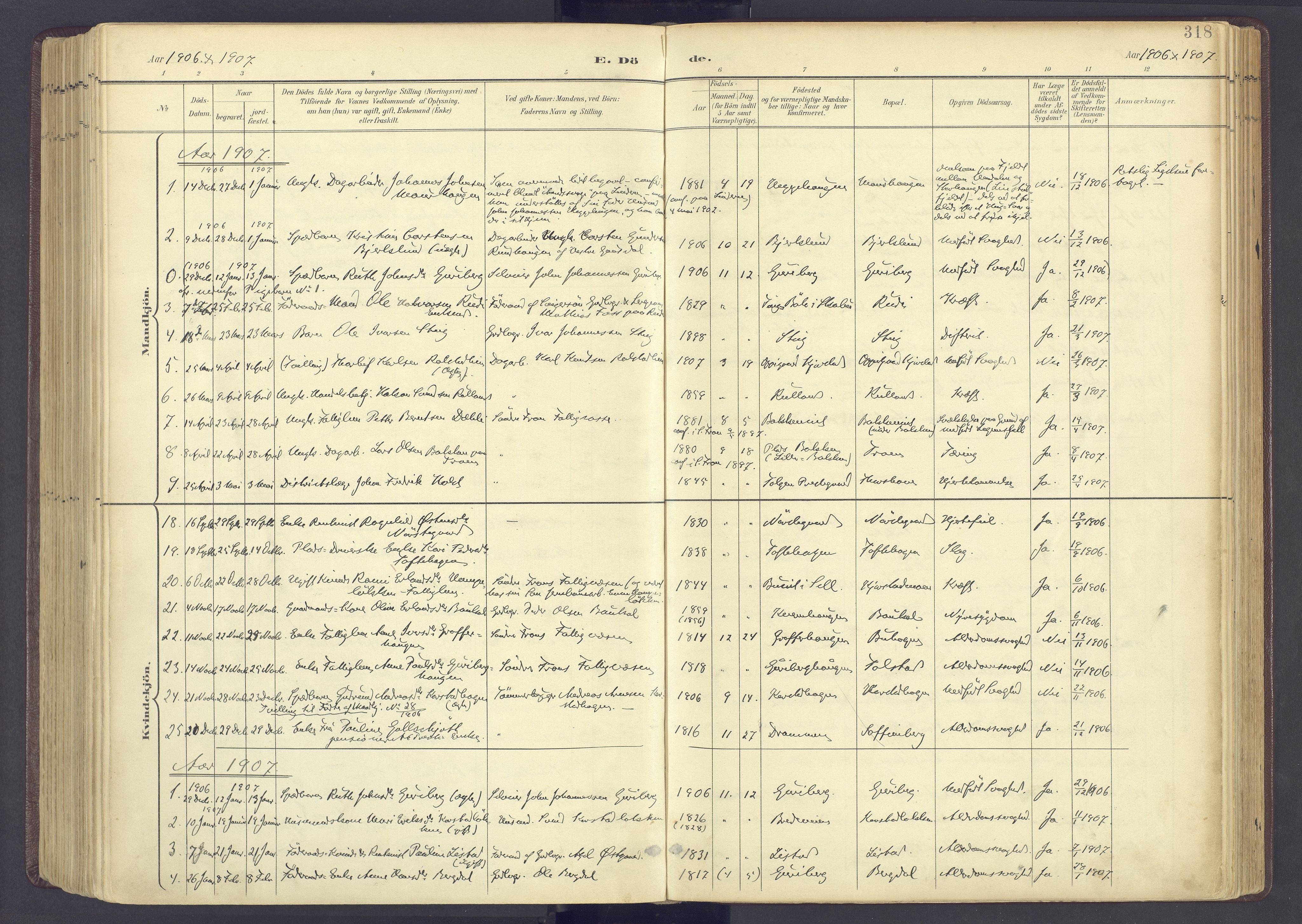 SAH, Sør-Fron prestekontor, H/Ha/Haa/L0004: Ministerialbok nr. 4, 1898-1919, s. 318