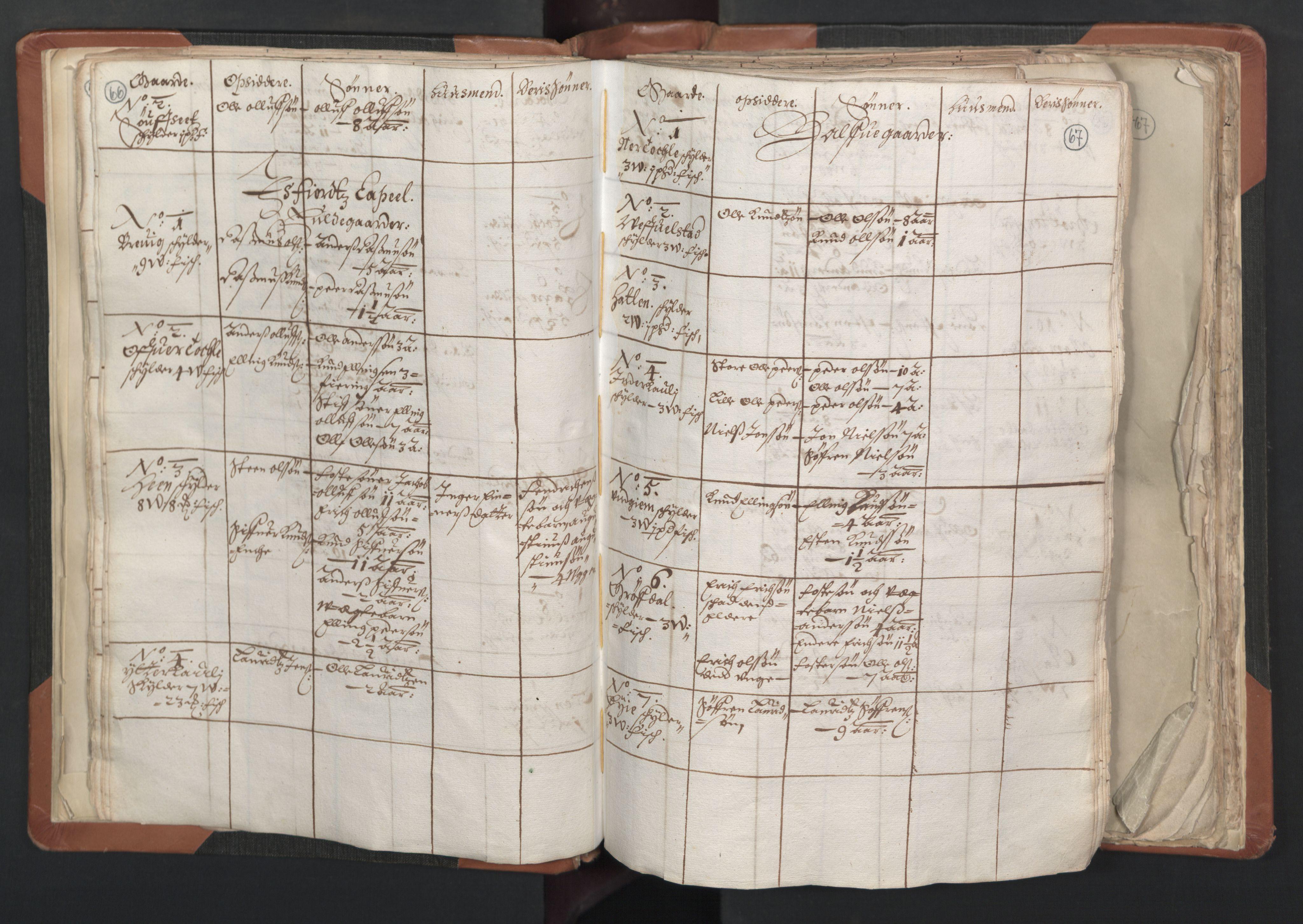 RA, Sogneprestenes manntall 1664-1666, nr. 27: Romsdal prosti, 1664-1666, s. 66-67