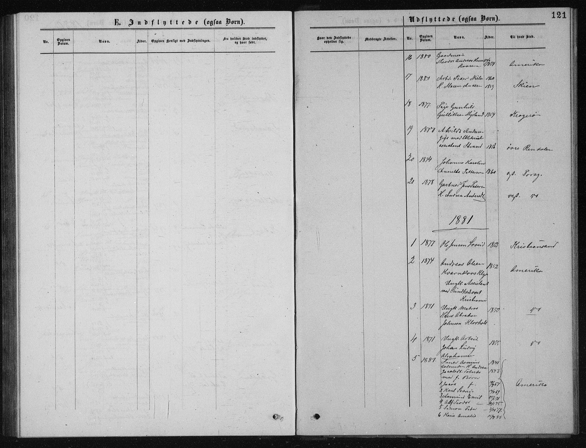SAKO, Solum kirkebøker, G/Ga/L0005: Klokkerbok nr. I 5, 1877-1881, s. 121