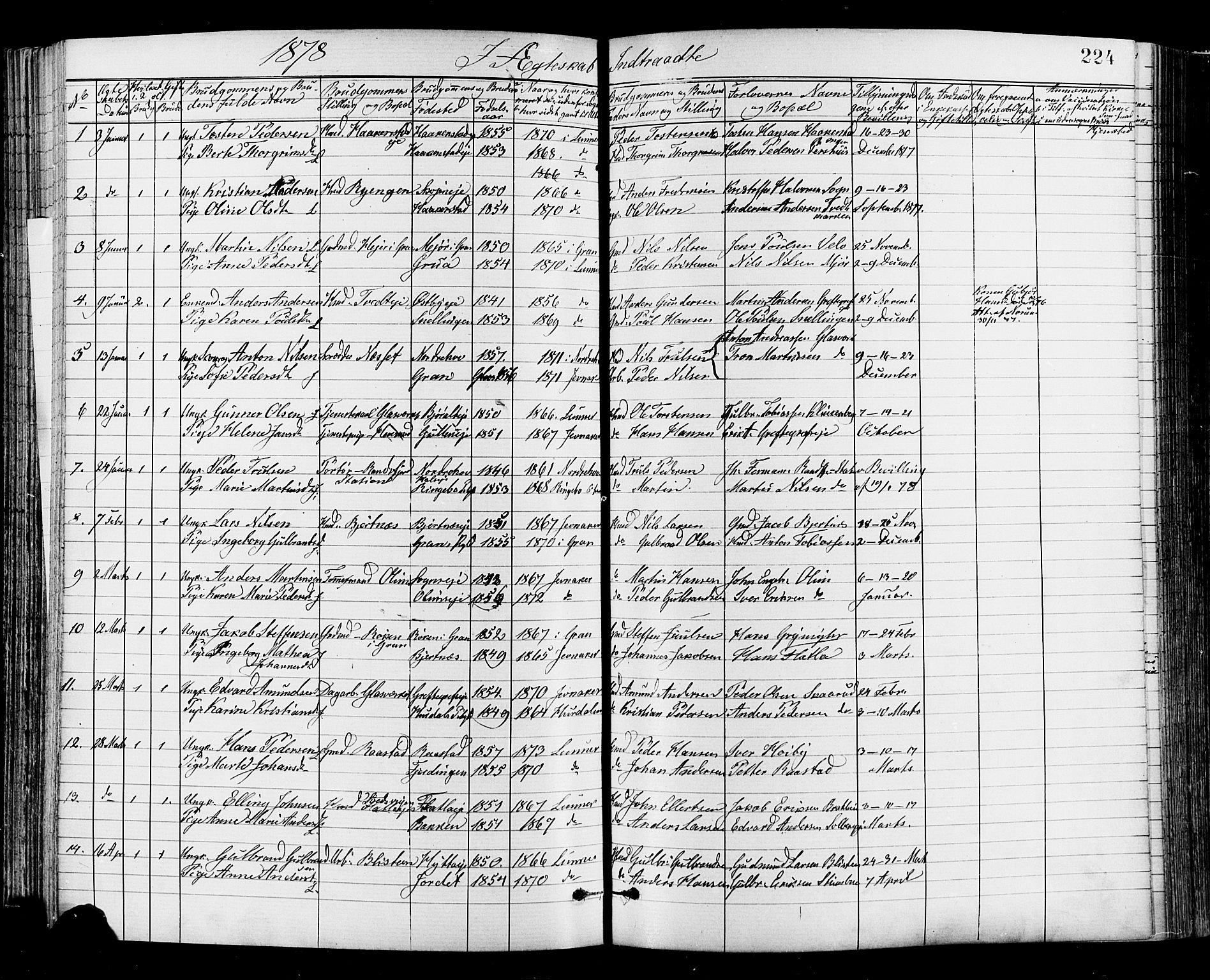 SAH, Jevnaker prestekontor, Ministerialbok nr. 8, 1877-1890, s. 224