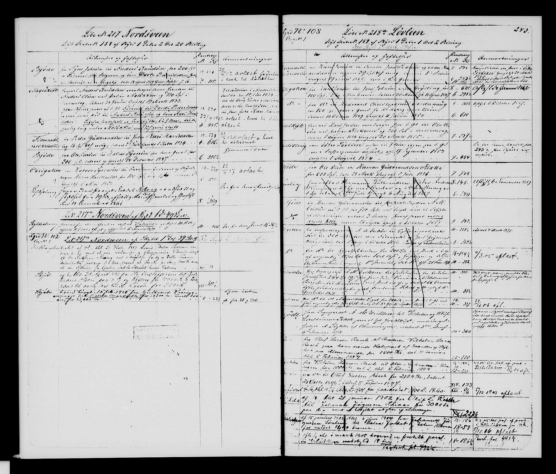 SAH, Sør-Hedmark sorenskriveri, H/Ha/Hac/Hacc/L0001: Panteregister nr. 3.1, 1855-1943, s. 243