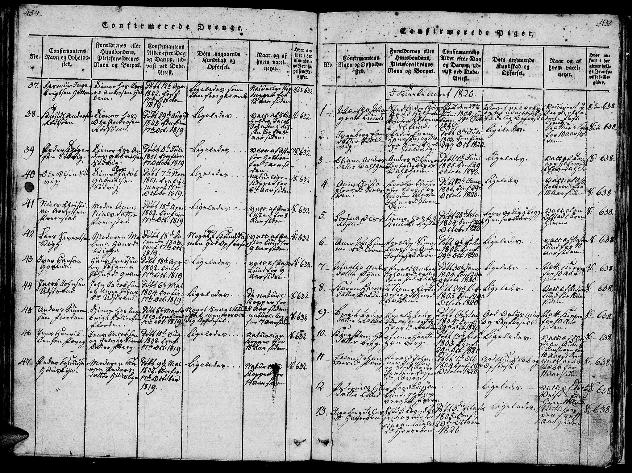 SAT, Ministerialprotokoller, klokkerbøker og fødselsregistre - Sør-Trøndelag, 659/L0744: Klokkerbok nr. 659C01, 1818-1825, s. 454-455