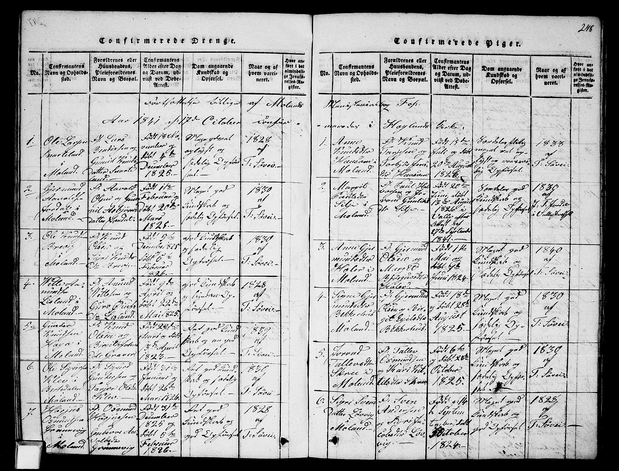SAKO, Fyresdal kirkebøker, G/Ga/L0002: Klokkerbok nr. I 2, 1815-1857, s. 248