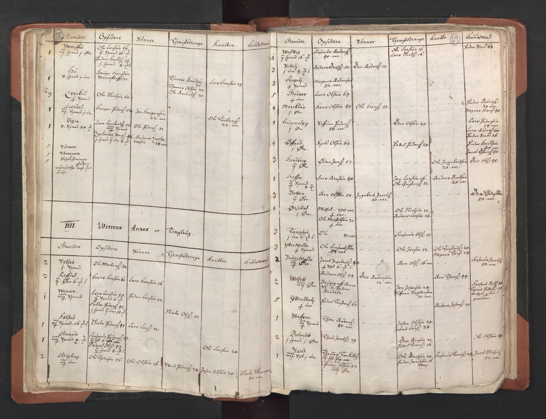 RA, Sogneprestenes manntall 1664-1666, nr. 33: Innherad prosti, 1664-1666, s. 58-59