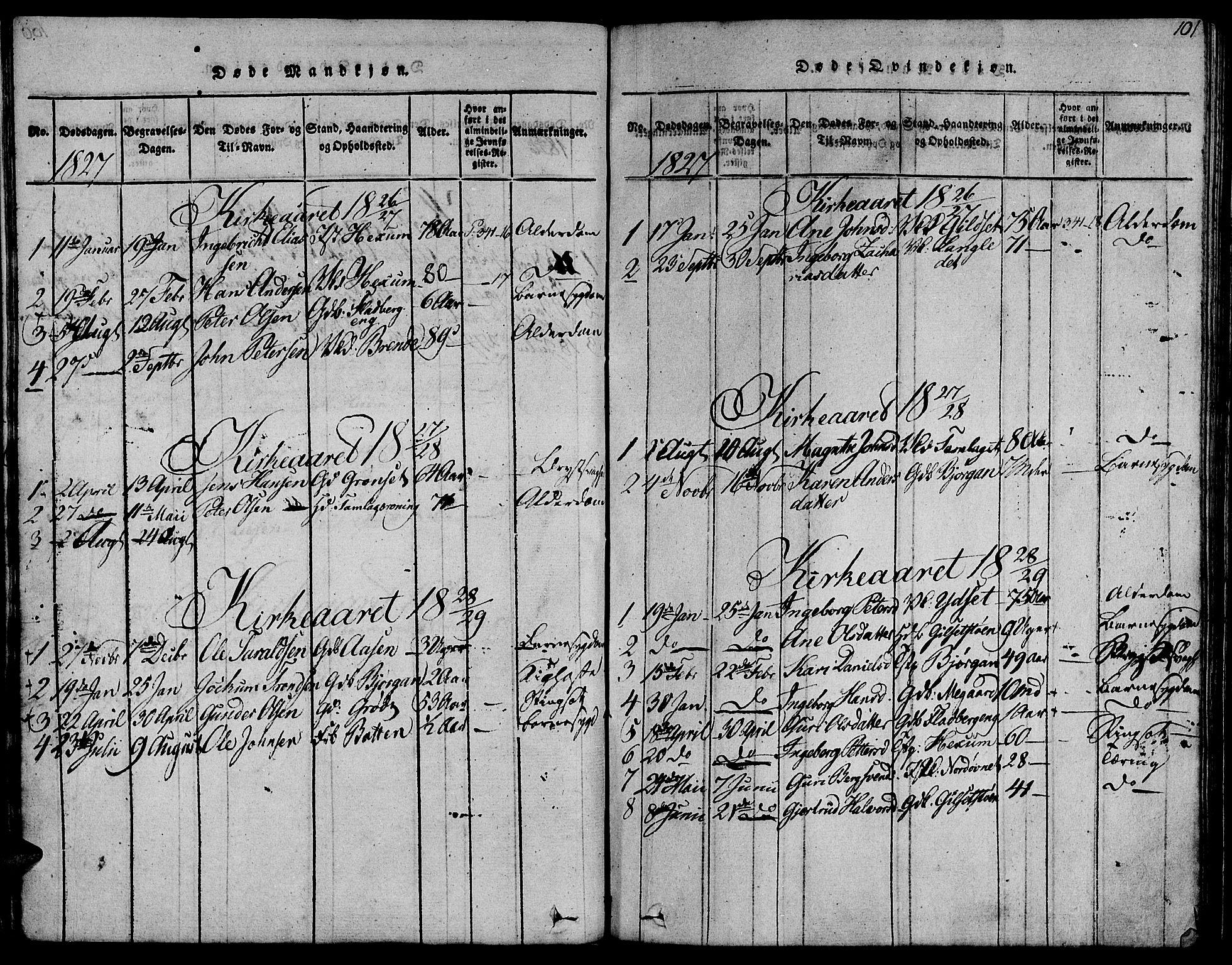 SAT, Ministerialprotokoller, klokkerbøker og fødselsregistre - Sør-Trøndelag, 685/L0954: Ministerialbok nr. 685A03 /1, 1817-1829, s. 101
