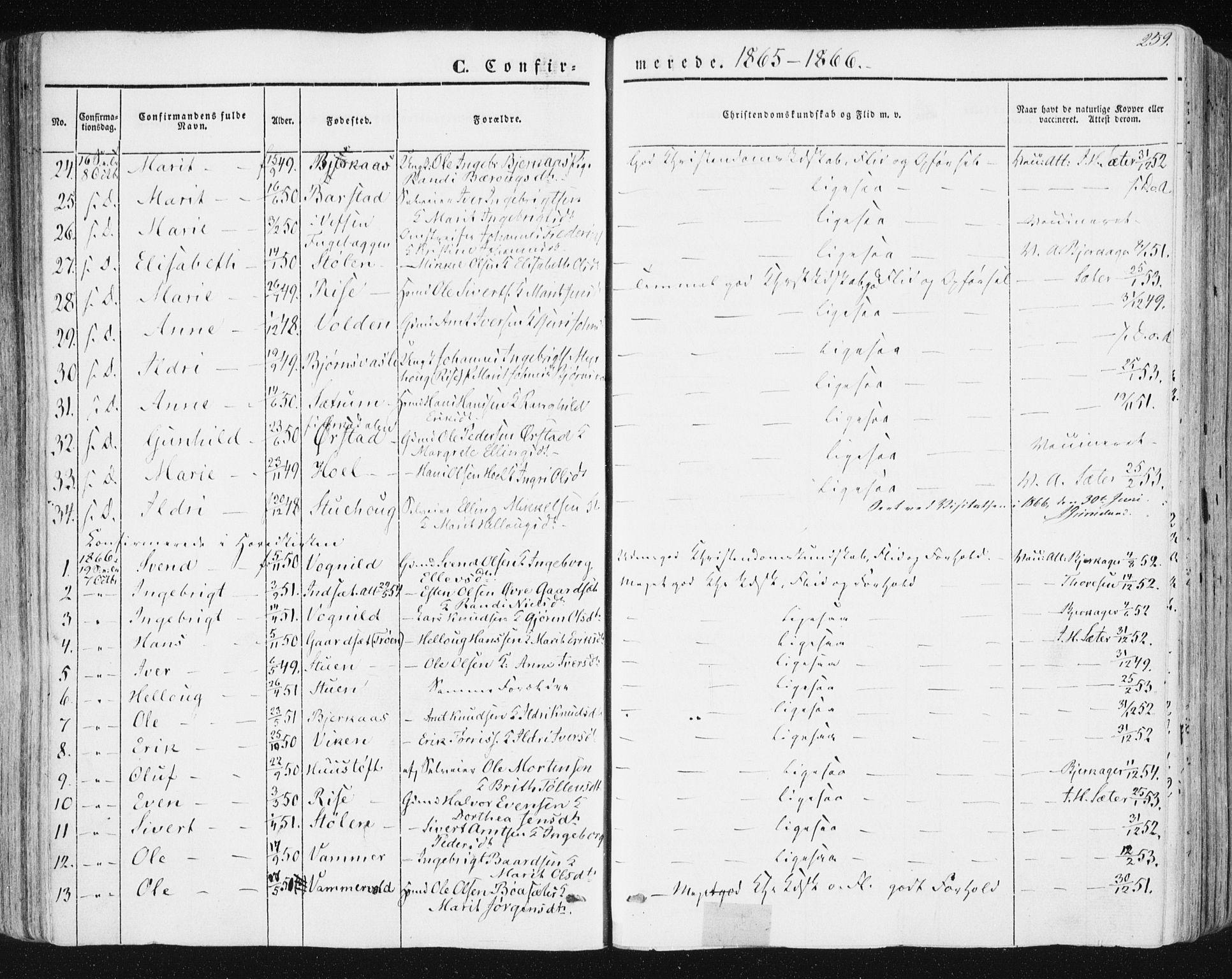 SAT, Ministerialprotokoller, klokkerbøker og fødselsregistre - Sør-Trøndelag, 678/L0899: Ministerialbok nr. 678A08, 1848-1872, s. 259