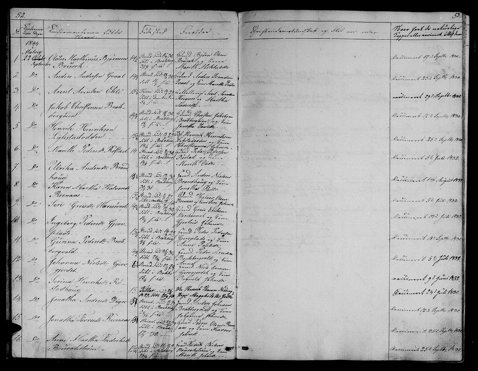SAT, Ministerialprotokoller, klokkerbøker og fødselsregistre - Sør-Trøndelag, 608/L0339: Klokkerbok nr. 608C05, 1844-1863, s. 52-53