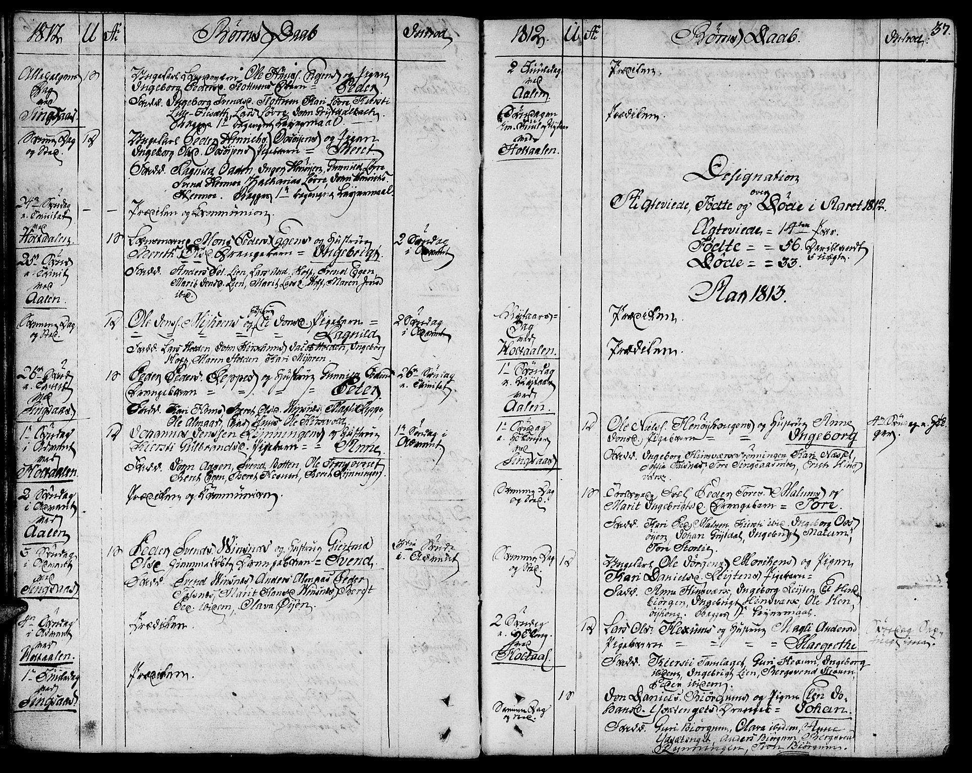 SAT, Ministerialprotokoller, klokkerbøker og fødselsregistre - Sør-Trøndelag, 685/L0953: Ministerialbok nr. 685A02, 1805-1816, s. 37