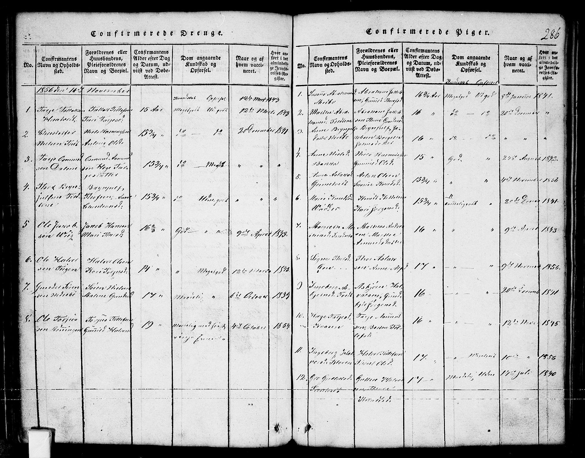 SAKO, Nissedal kirkebøker, G/Ga/L0001: Klokkerbok nr. I 1, 1814-1860, s. 286